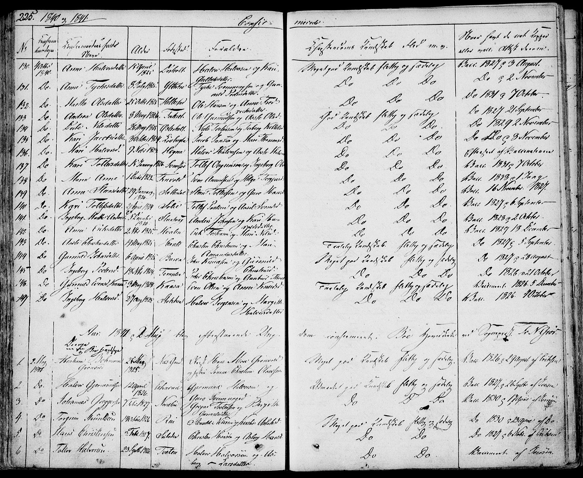 SAKO, Bø kirkebøker, F/Fa/L0007: Ministerialbok nr. 7, 1831-1848, s. 225