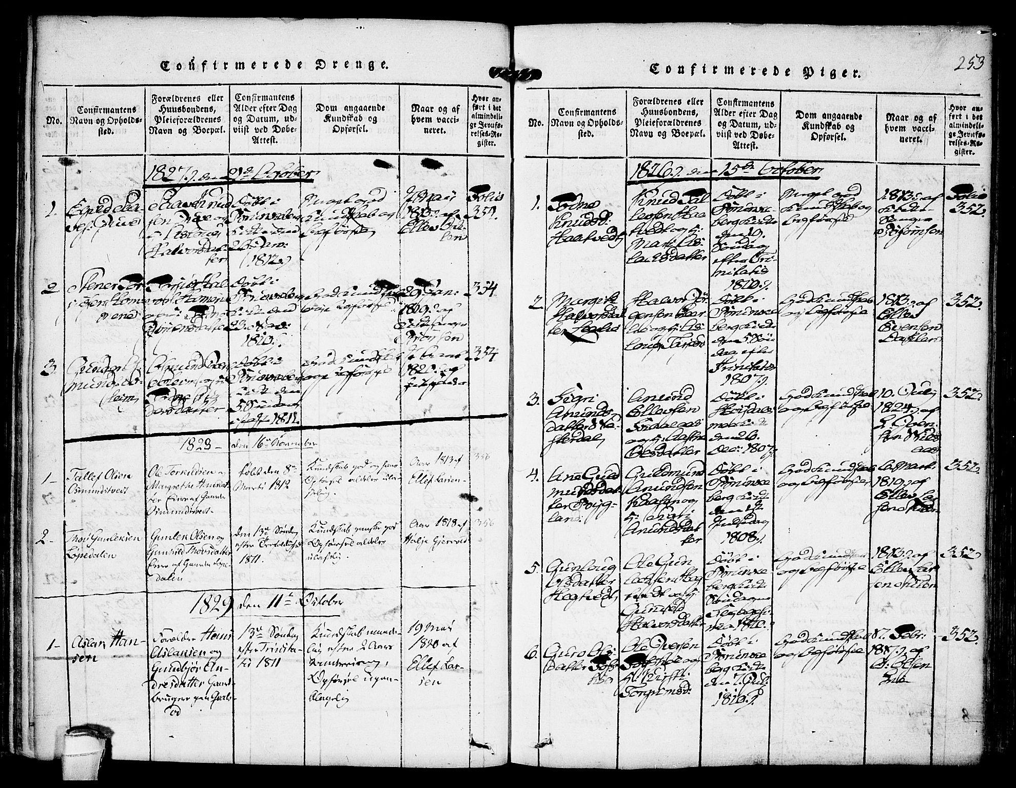 SAKO, Kviteseid kirkebøker, F/Fb/L0001: Ministerialbok nr. II 1, 1815-1836, s. 253