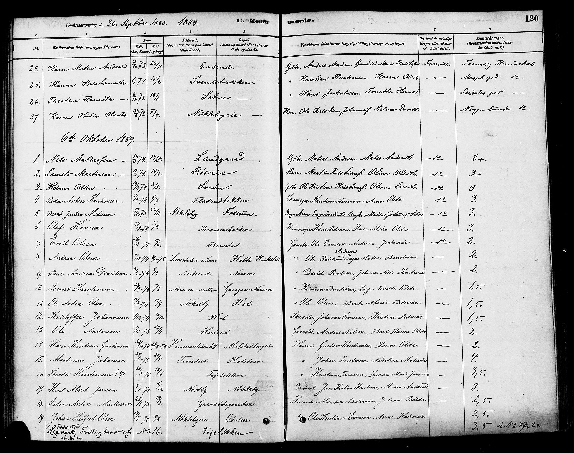 SAH, Vestre Toten prestekontor, Ministerialbok nr. 10, 1878-1894, s. 120