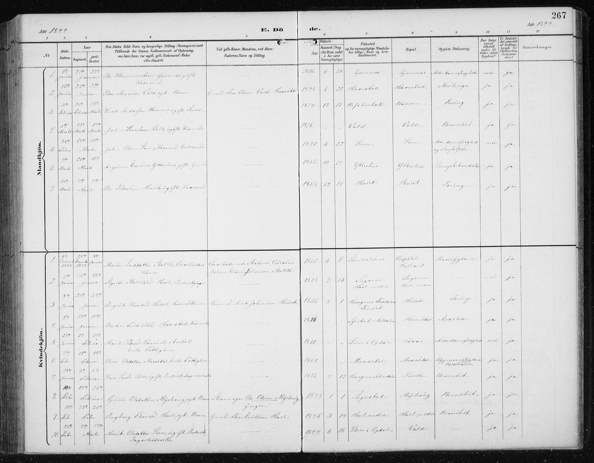 SAT, Ministerialprotokoller, klokkerbøker og fødselsregistre - Sør-Trøndelag, 674/L0876: Klokkerbok nr. 674C03, 1892-1912, s. 267