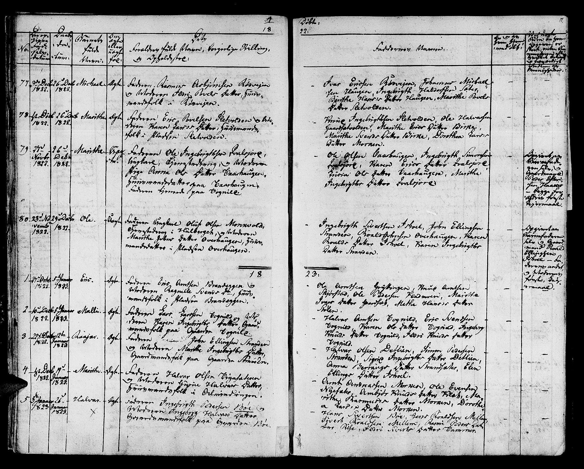 SAT, Ministerialprotokoller, klokkerbøker og fødselsregistre - Sør-Trøndelag, 678/L0897: Ministerialbok nr. 678A06-07, 1821-1847, s. 17
