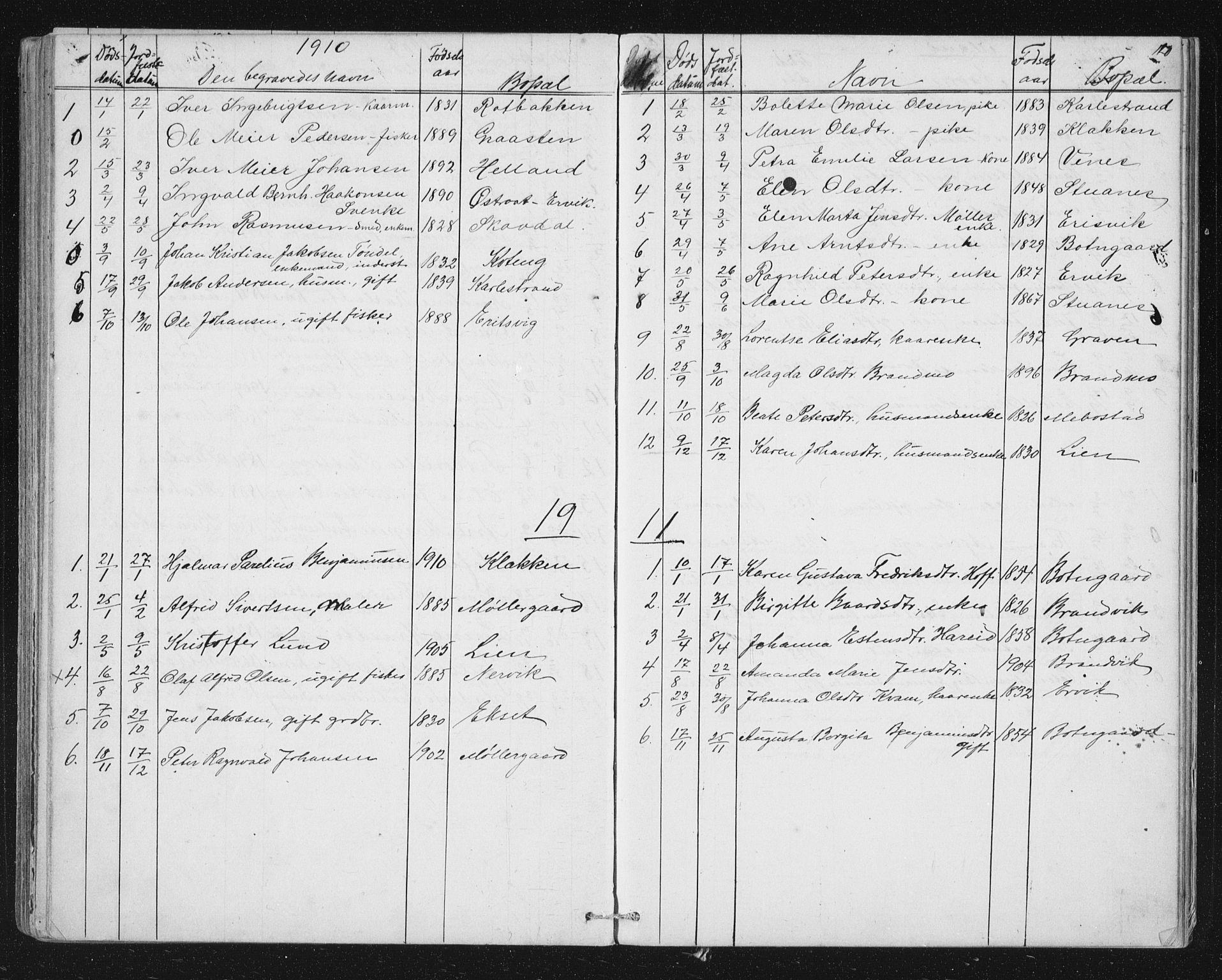 SAT, Ministerialprotokoller, klokkerbøker og fødselsregistre - Sør-Trøndelag, 651/L0647: Klokkerbok nr. 651C01, 1866-1914, s. 120