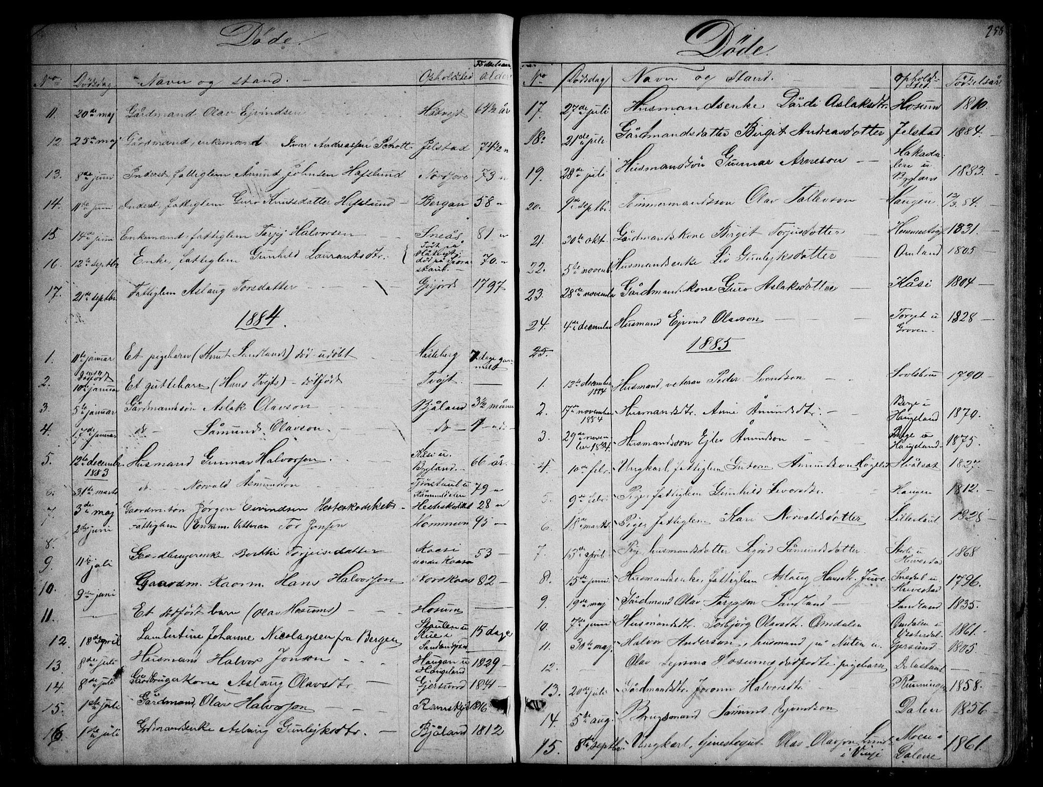 SAKO, Kviteseid kirkebøker, G/Gb/L0002: Klokkerbok nr. II 2, 1850-1892, s. 258