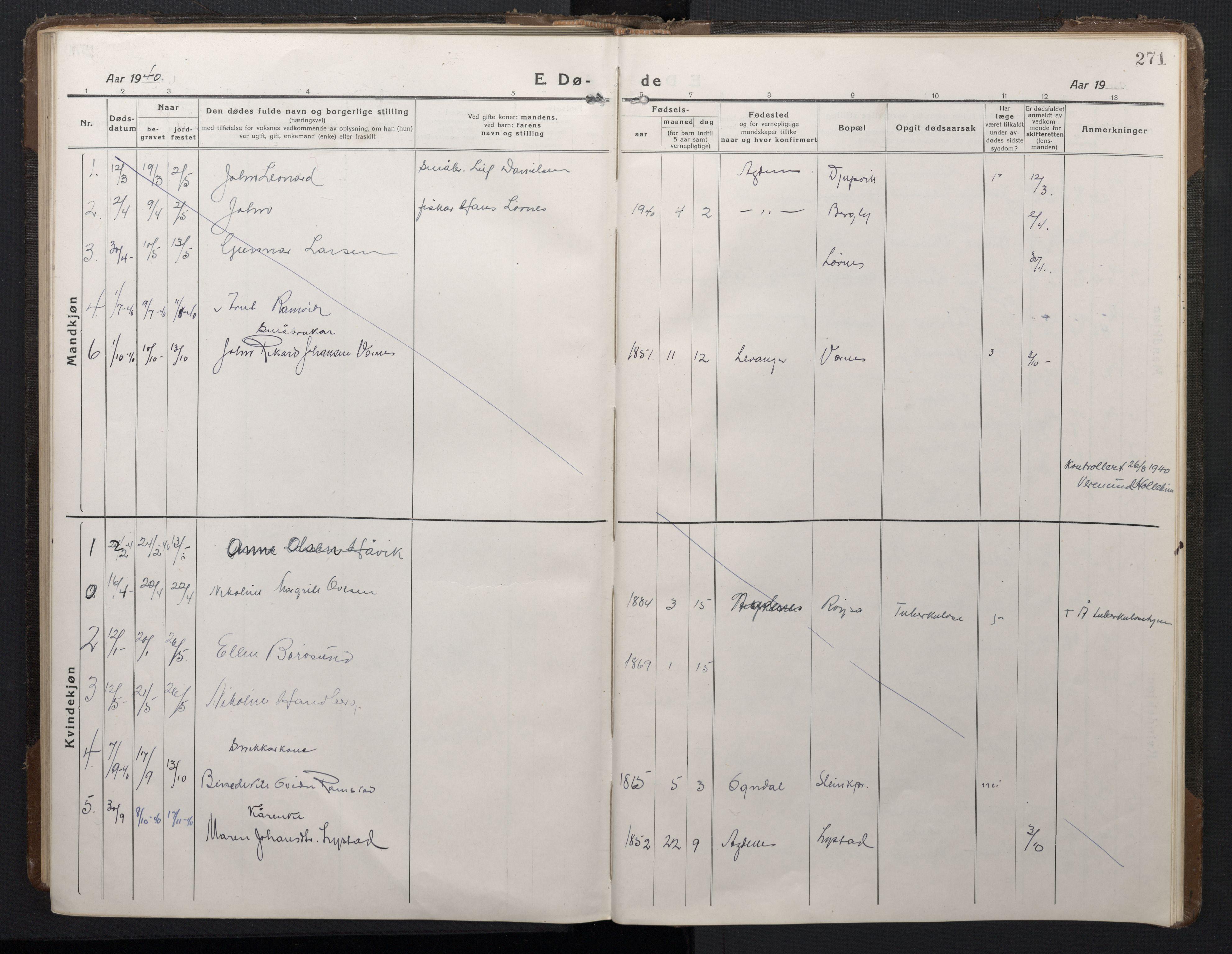 SAT, Ministerialprotokoller, klokkerbøker og fødselsregistre - Sør-Trøndelag, 662/L0758: Klokkerbok nr. 662C03, 1918-1948, s. 271