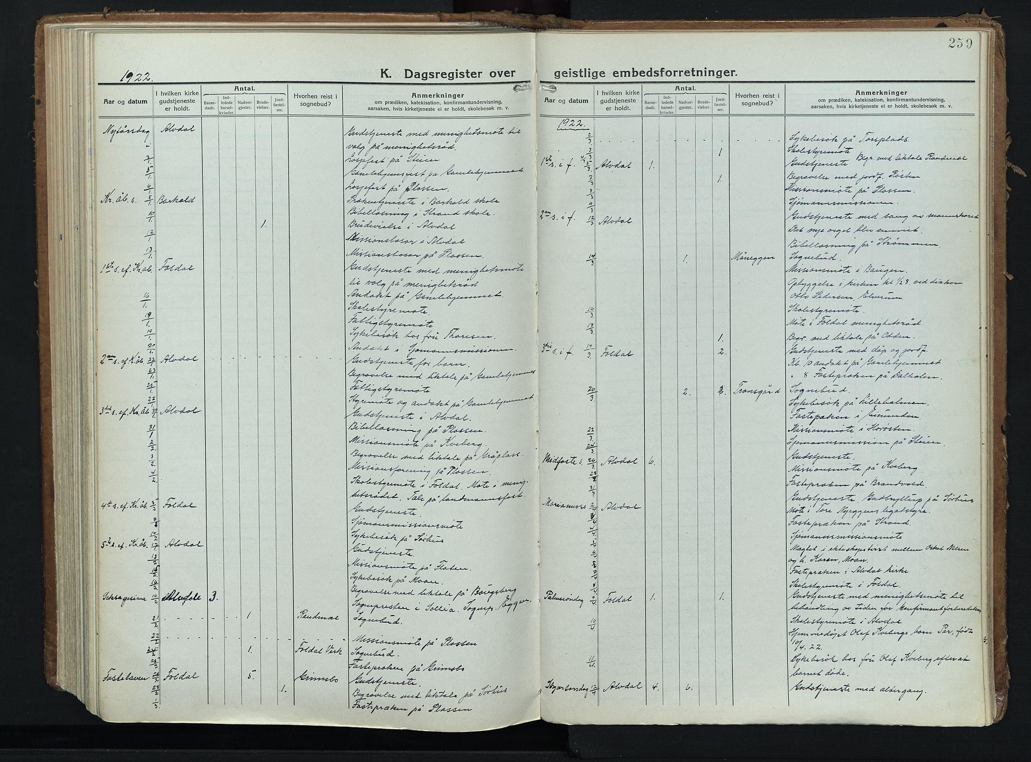 SAH, Alvdal prestekontor, Ministerialbok nr. 6, 1920-1937, s. 259