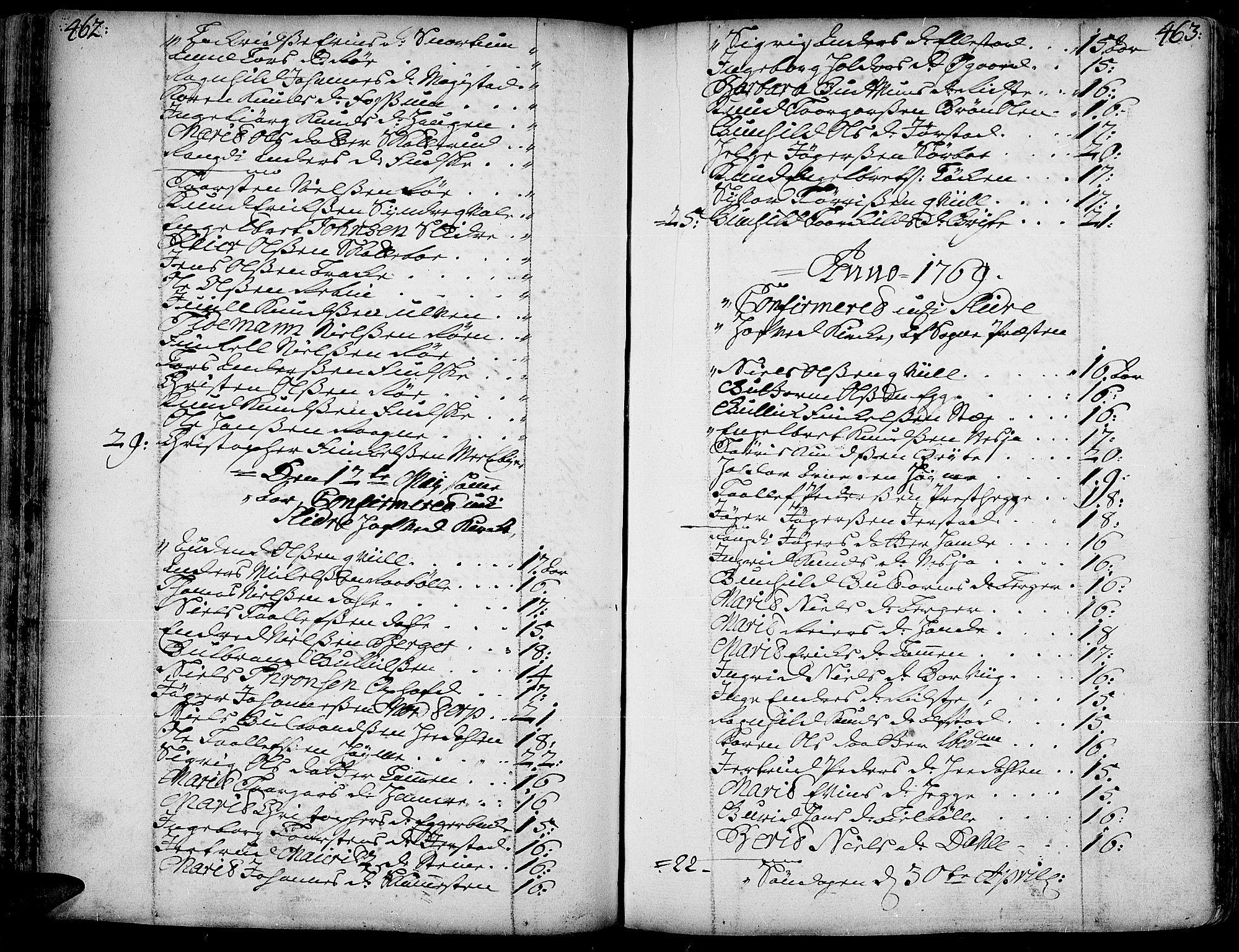 SAH, Slidre prestekontor, Ministerialbok nr. 1, 1724-1814, s. 462-463