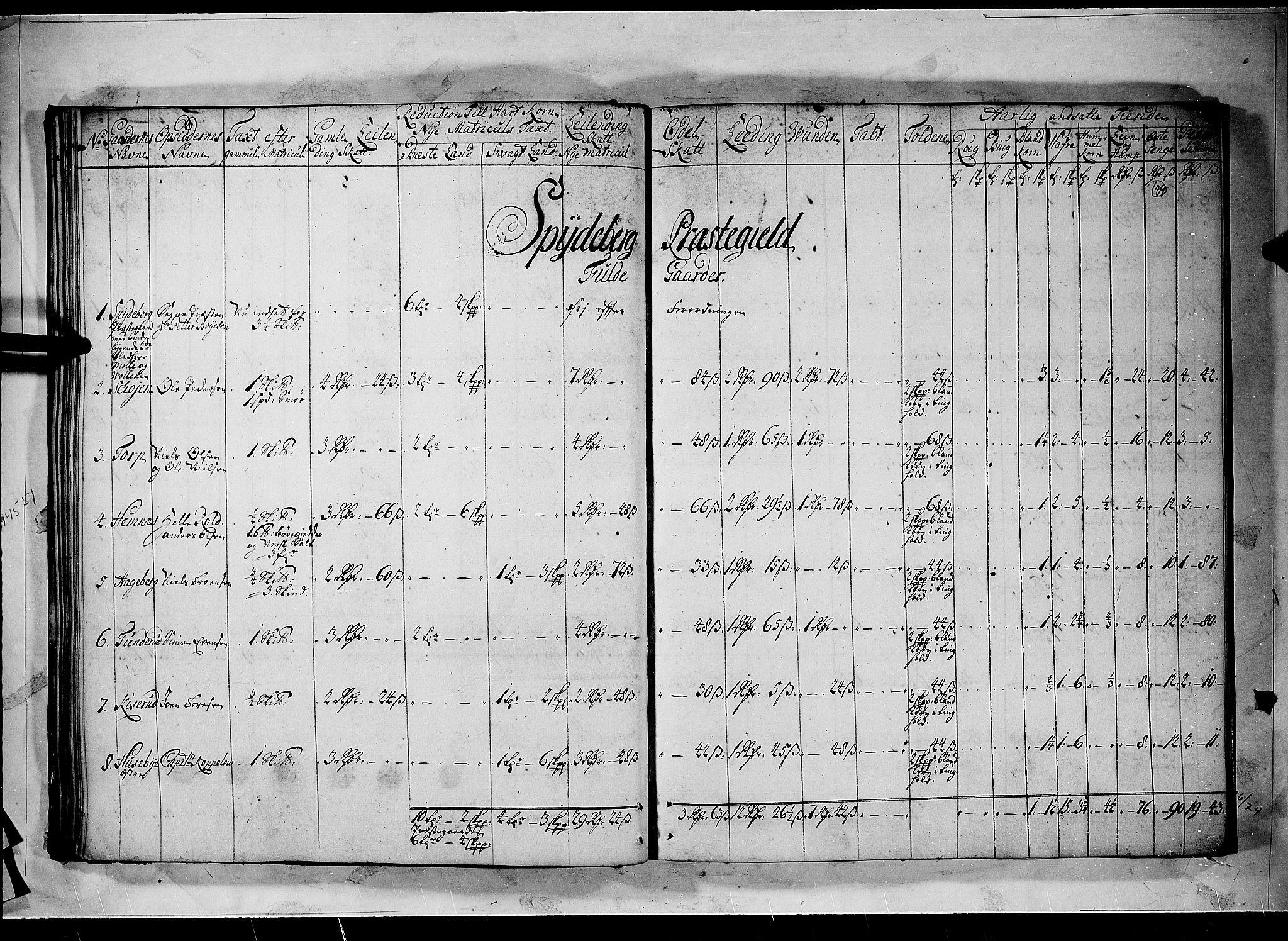 RA, Rentekammeret inntil 1814, Realistisk ordnet avdeling, N/Nb/Nbf/L0100: Rakkestad, Heggen og Frøland matrikkelprotokoll, 1723, s. 38b-39a
