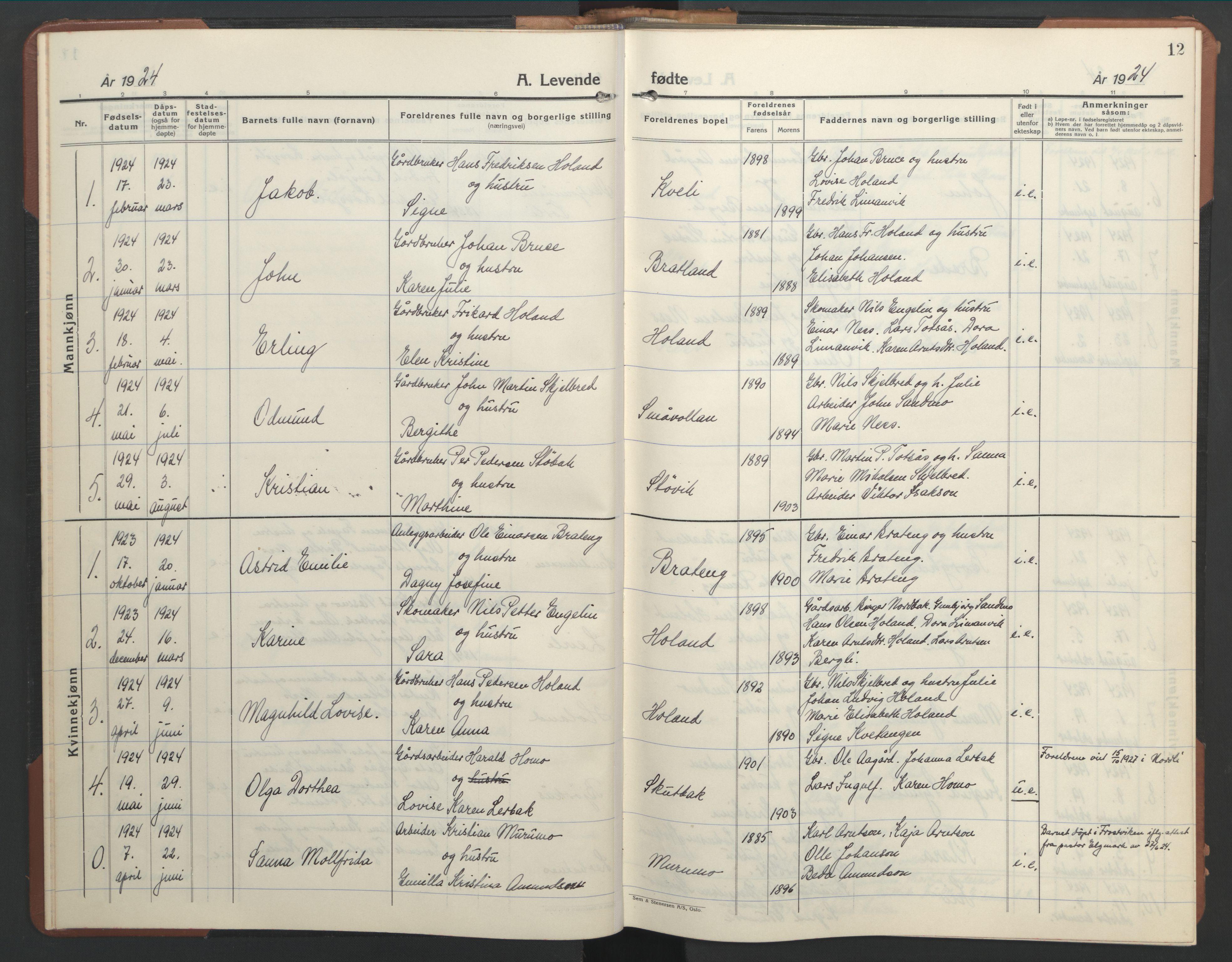 SAT, Ministerialprotokoller, klokkerbøker og fødselsregistre - Nord-Trøndelag, 755/L0500: Klokkerbok nr. 755C01, 1920-1962, s. 12