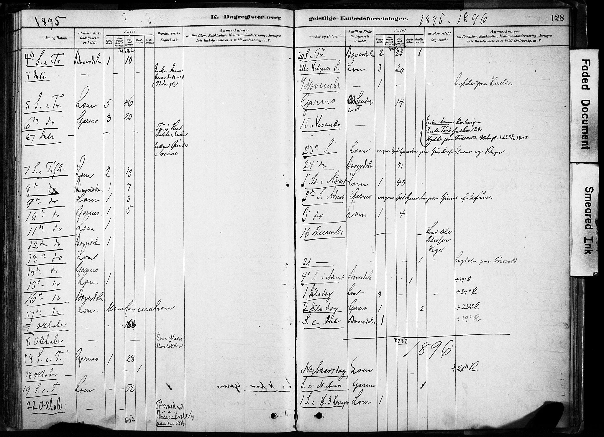 SAH, Lom prestekontor, K/L0009: Ministerialbok nr. 9, 1878-1907, s. 128