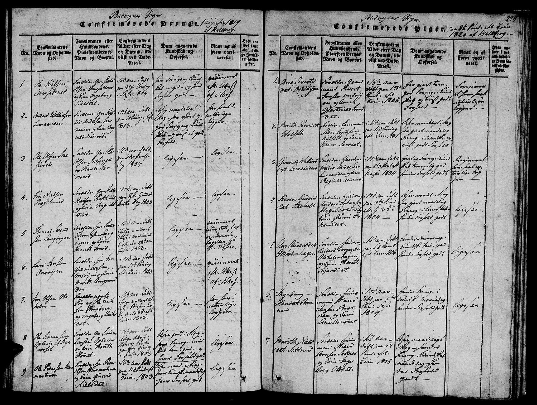 SAT, Ministerialprotokoller, klokkerbøker og fødselsregistre - Sør-Trøndelag, 612/L0373: Ministerialbok nr. 612A06 /2, 1816-1828, s. 275
