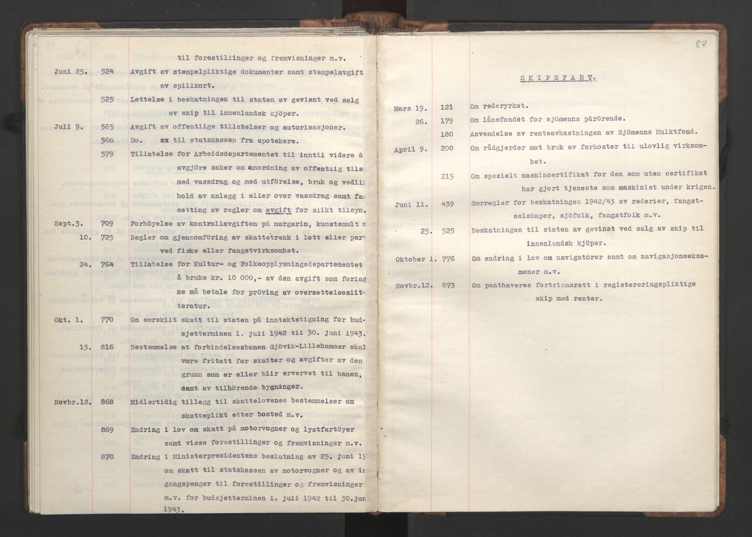 RA, NS-administrasjonen 1940-1945 (Statsrådsekretariatet, de kommisariske statsråder mm), D/Da/L0002: Register (RA j.nr. 985/1943, tilgangsnr. 17/1943), 1942, s. 86b-87a