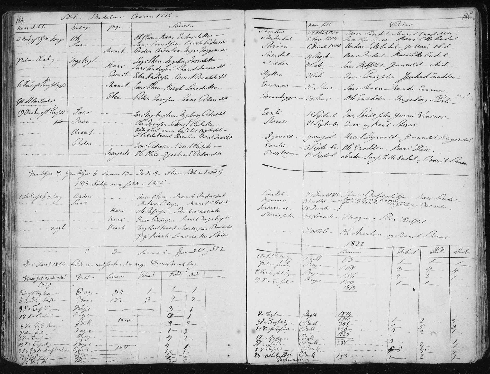 SAT, Ministerialprotokoller, klokkerbøker og fødselsregistre - Sør-Trøndelag, 687/L0995: Ministerialbok nr. 687A03 /4, 1788-1815, s. 184-185