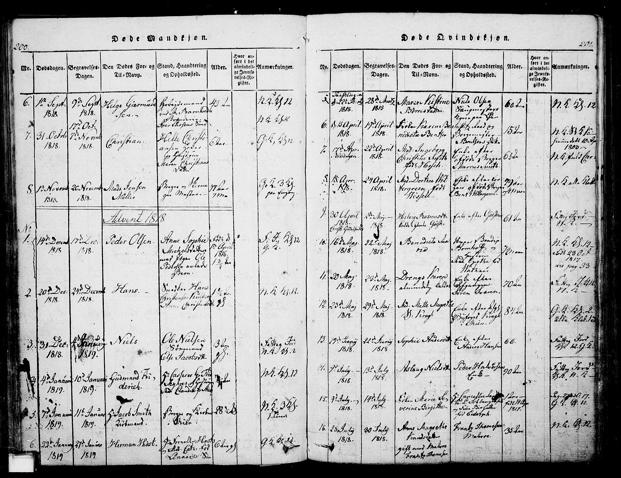 SAKO, Skien kirkebøker, G/Ga/L0002: Klokkerbok nr. 2, 1814-1842, s. 200-201