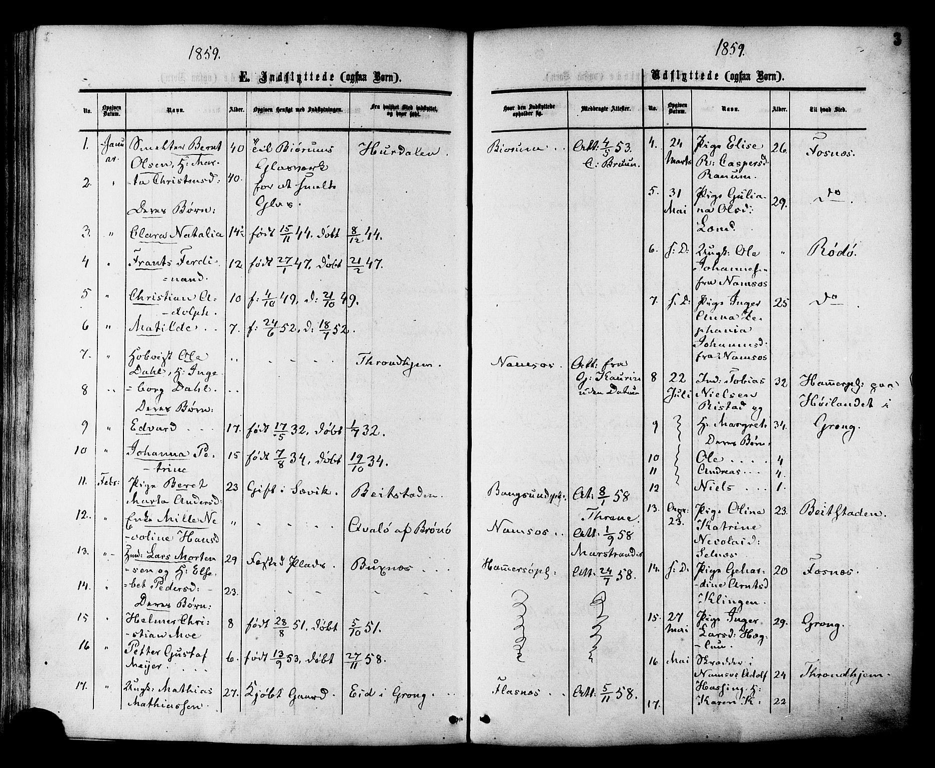 SAT, Ministerialprotokoller, klokkerbøker og fødselsregistre - Nord-Trøndelag, 764/L0553: Ministerialbok nr. 764A08, 1858-1880, s. 3