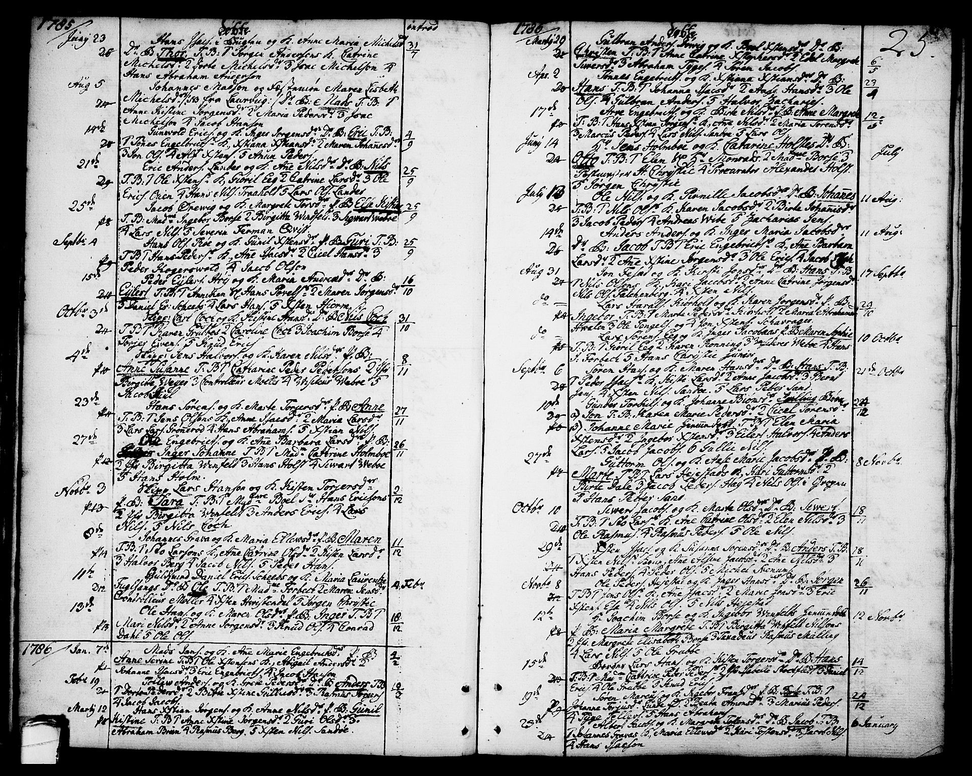 SAKO, Brevik kirkebøker, F/Fa/L0003: Ministerialbok nr. 3, 1764-1814, s. 25