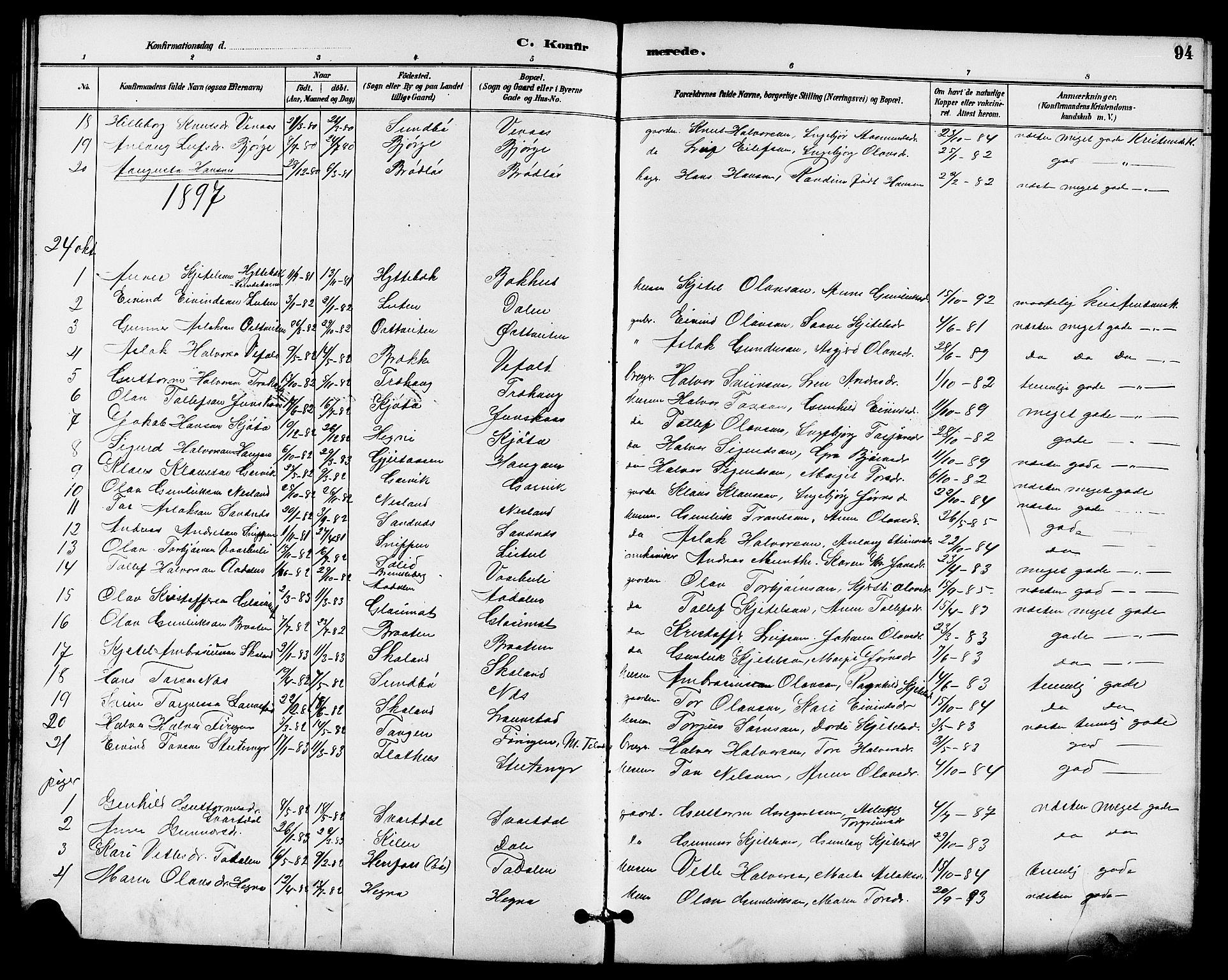 SAKO, Seljord kirkebøker, G/Ga/L0005: Klokkerbok nr. I 5, 1887-1914, s. 94