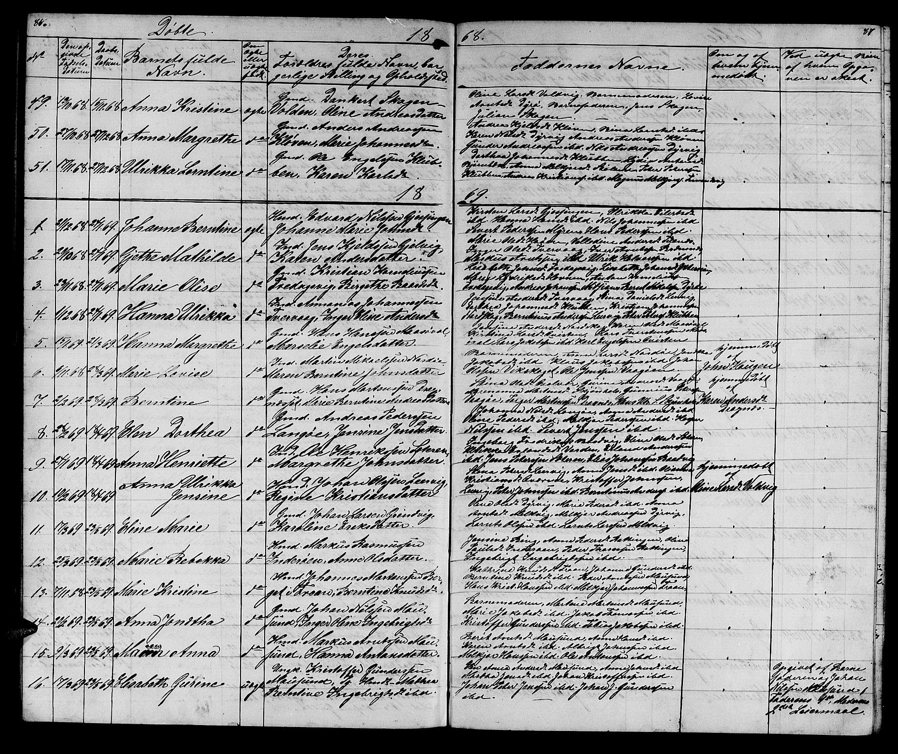 SAT, Ministerialprotokoller, klokkerbøker og fødselsregistre - Sør-Trøndelag, 640/L0583: Klokkerbok nr. 640C01, 1866-1877, s. 86-87