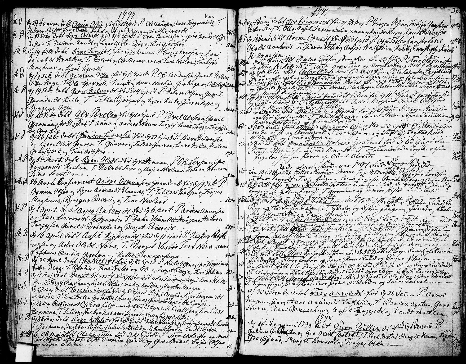 SAKO, Fyresdal kirkebøker, F/Fa/L0002: Ministerialbok nr. I 2, 1769-1814, s. 36