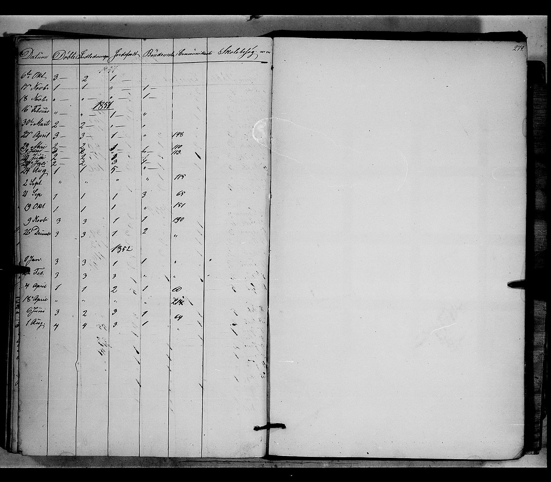 SAH, Nord-Aurdal prestekontor, Ministerialbok nr. 5, 1842-1863, s. 279