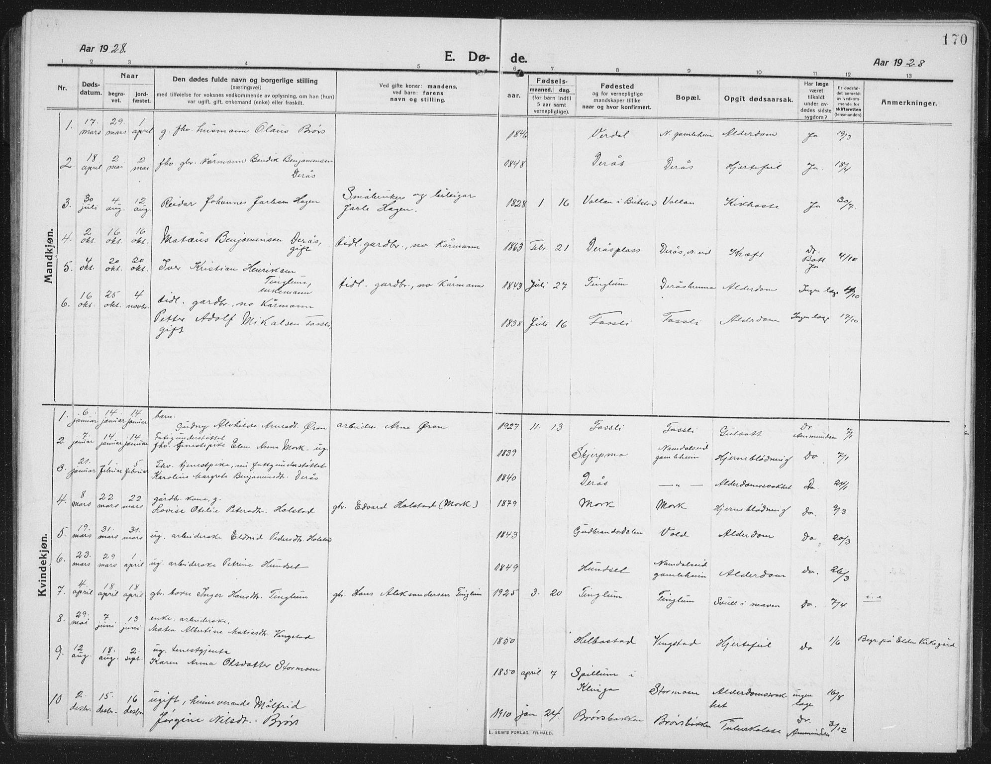 SAT, Ministerialprotokoller, klokkerbøker og fødselsregistre - Nord-Trøndelag, 742/L0413: Klokkerbok nr. 742C04, 1911-1938, s. 170