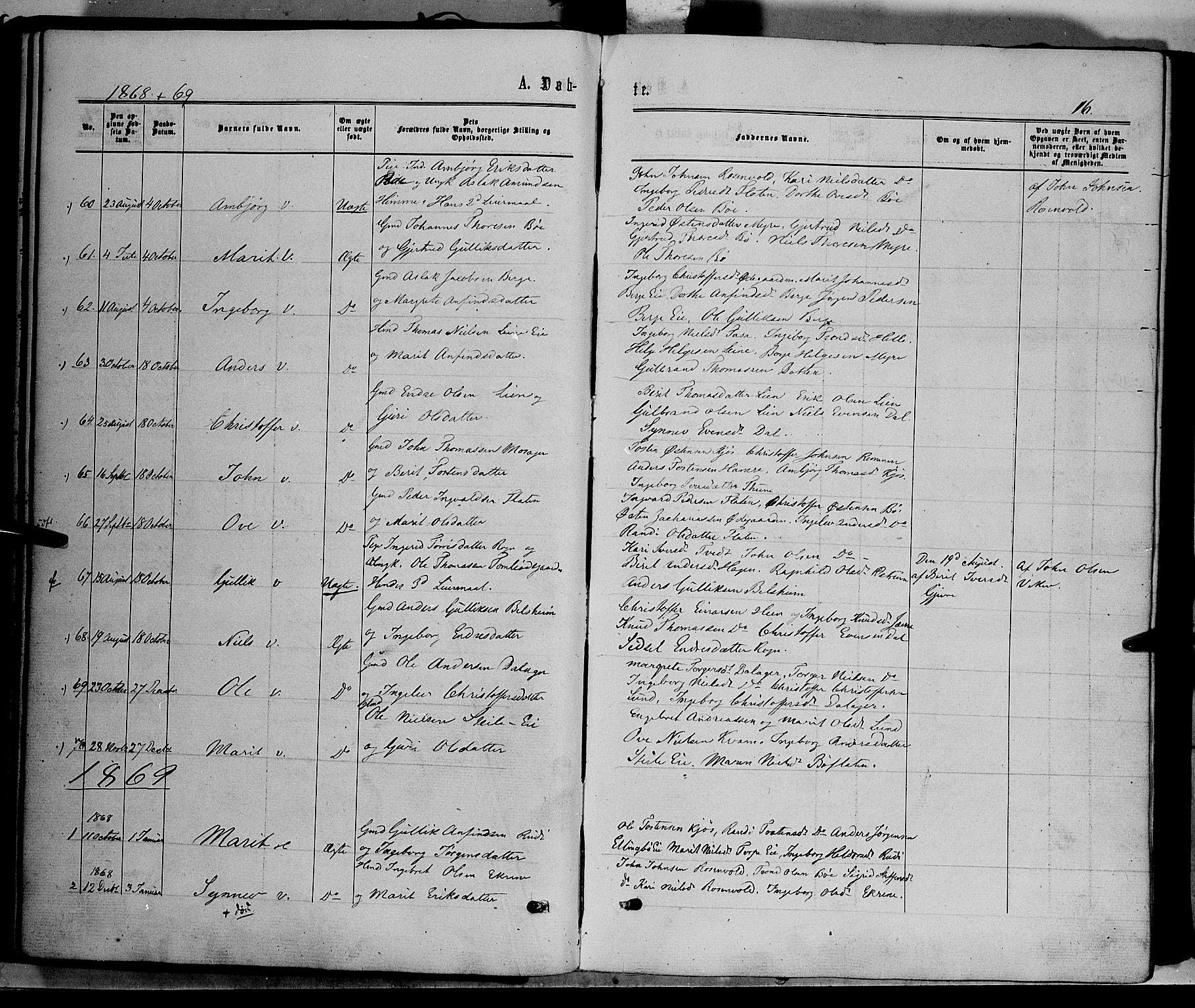 SAH, Vang prestekontor, Valdres, Ministerialbok nr. 7, 1865-1881, s. 16