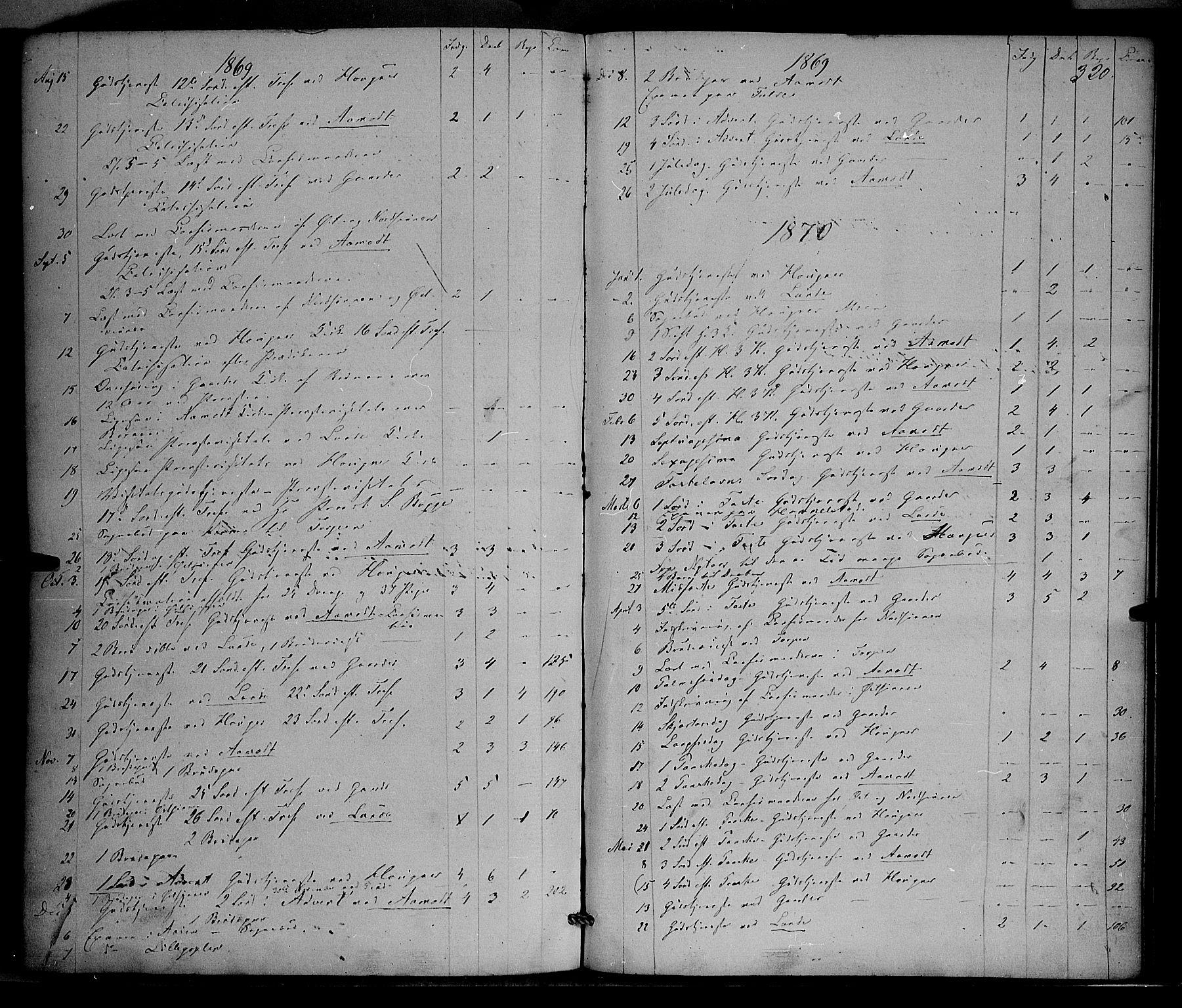 SAH, Nordre Land prestekontor, Ministerialbok nr. 1, 1860-1871, s. 320
