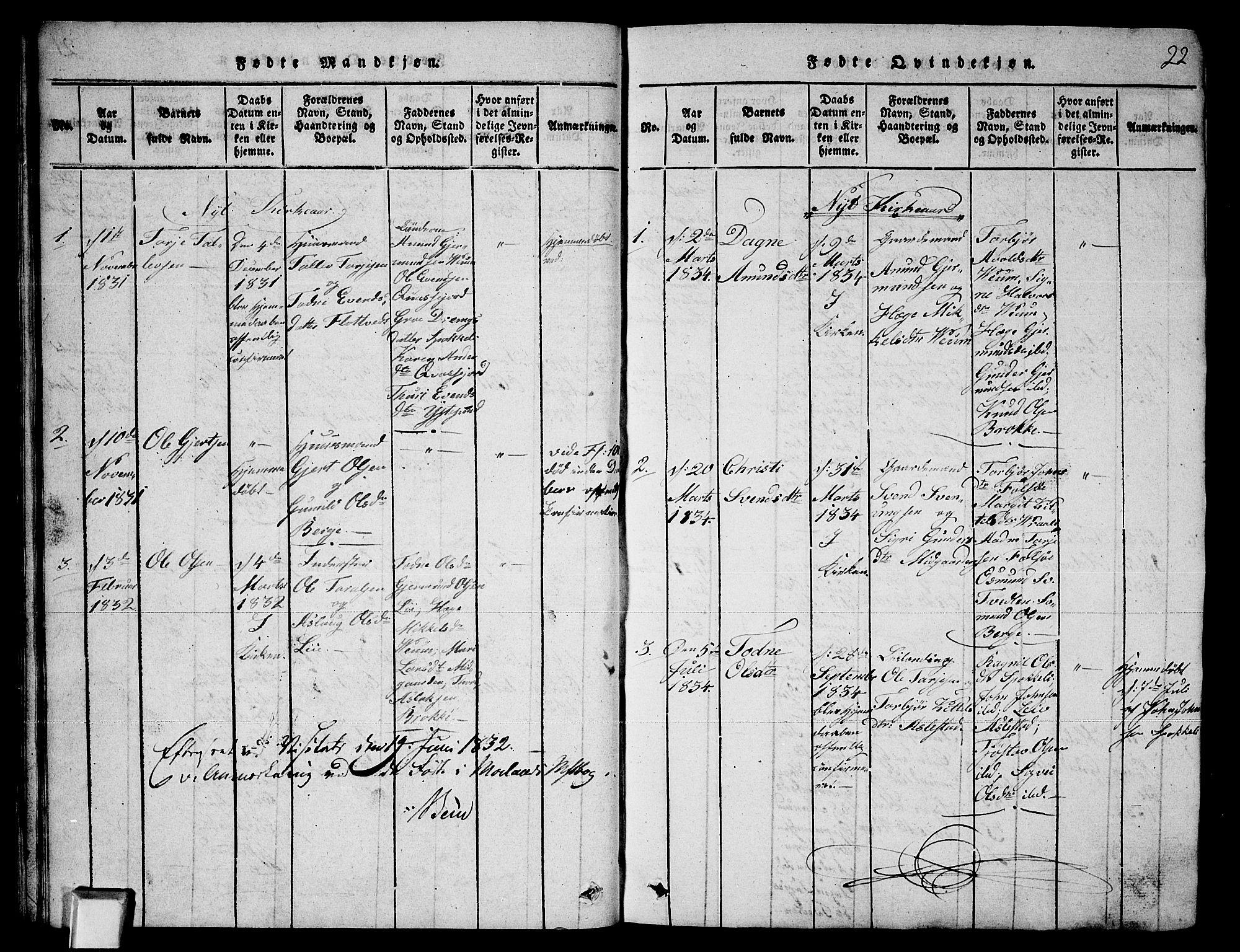 SAKO, Fyresdal kirkebøker, G/Ga/L0003: Klokkerbok nr. I 3, 1815-1863, s. 22