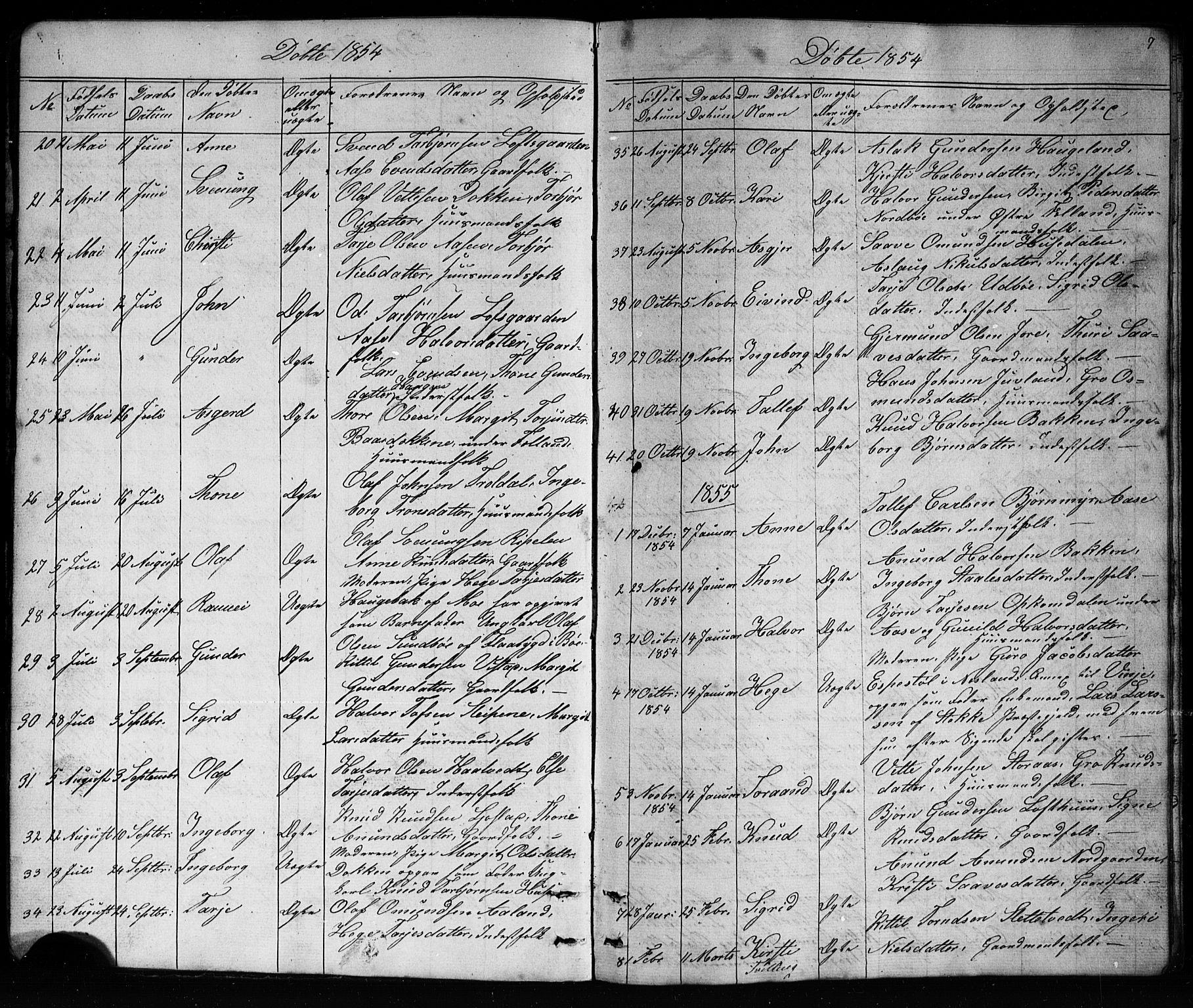 SAKO, Mo kirkebøker, G/Ga/L0001: Klokkerbok nr. I 1, 1851-1891, s. 7