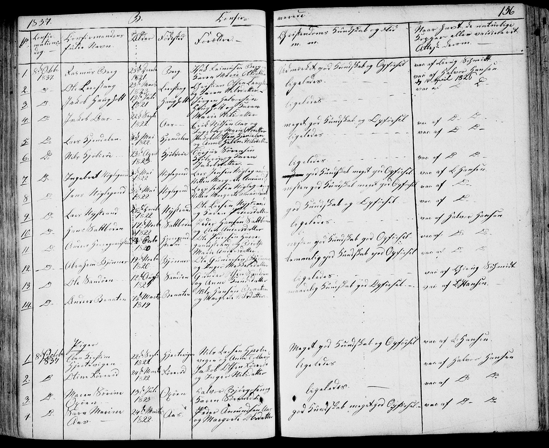 SAKO, Eidanger kirkebøker, F/Fa/L0008: Ministerialbok nr. 8, 1831-1858, s. 156