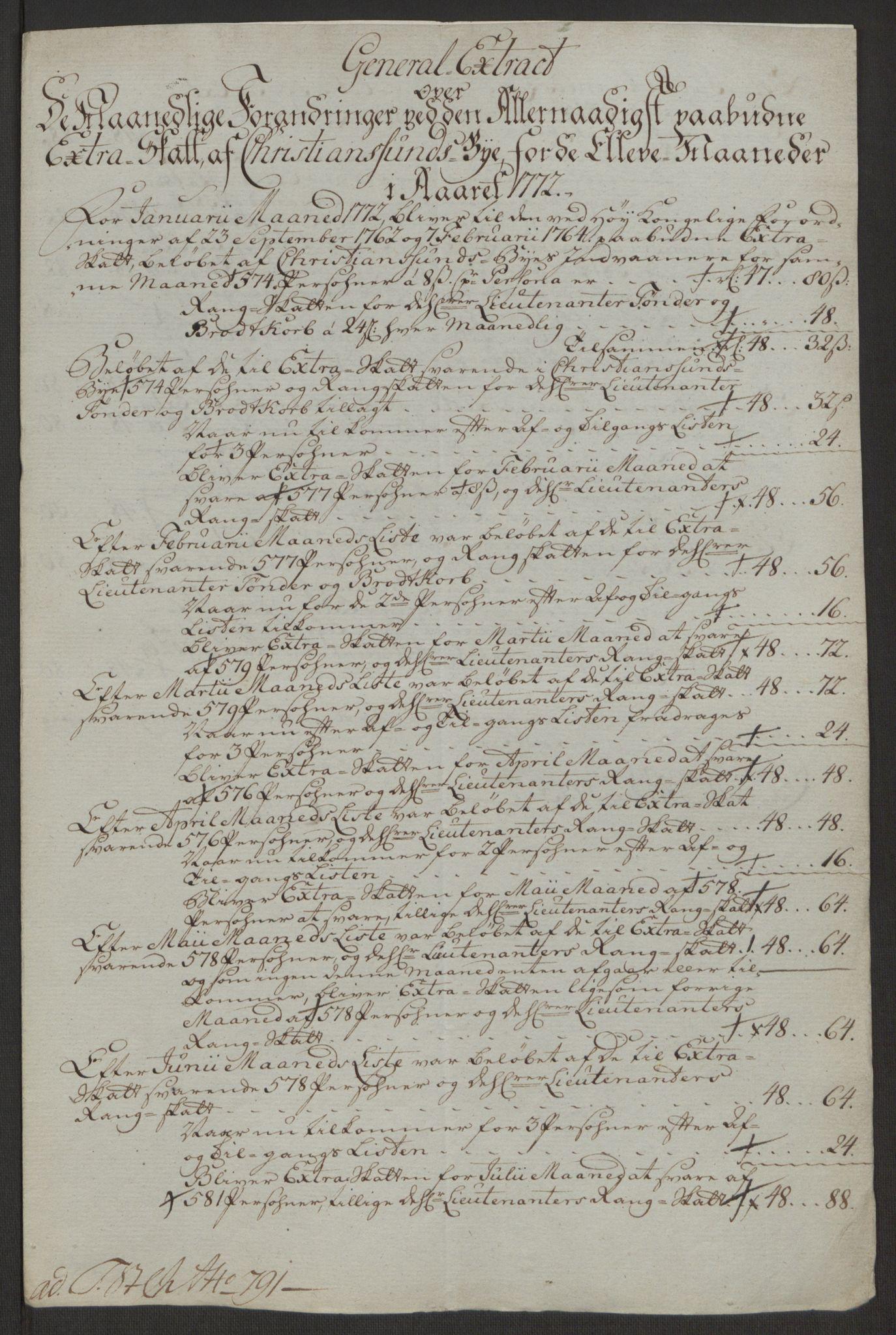RA, Rentekammeret inntil 1814, Reviderte regnskaper, Byregnskaper, R/Rr/L0495: [R1] Kontribusjonsregnskap, 1762-1772, s. 269