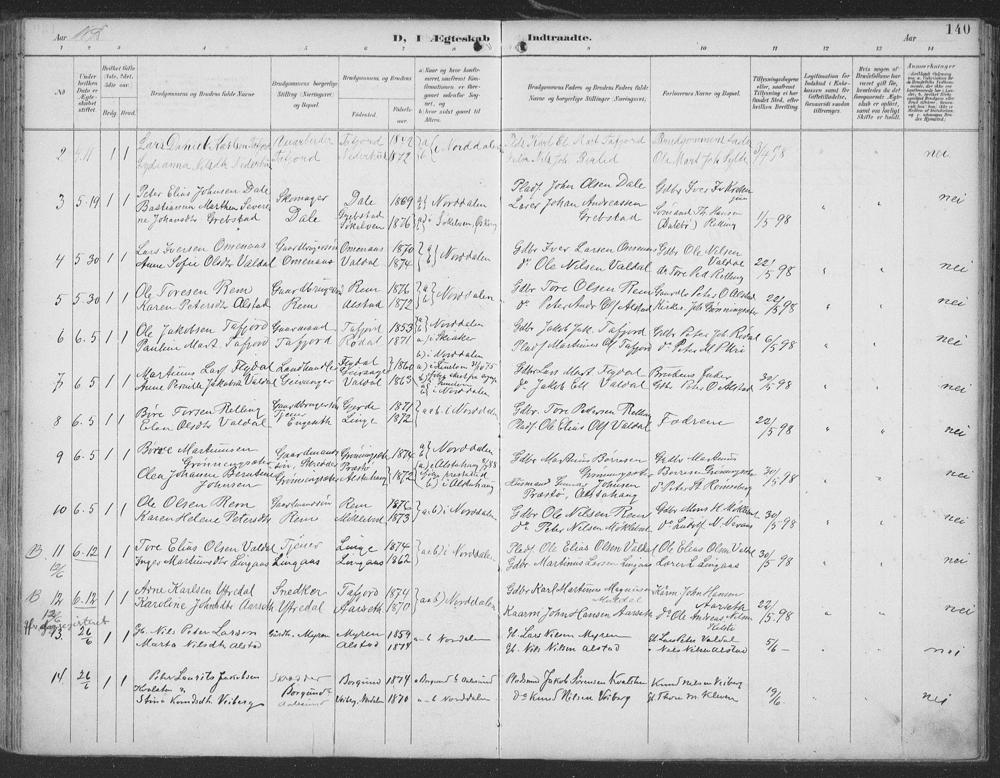 SAT, Ministerialprotokoller, klokkerbøker og fødselsregistre - Møre og Romsdal, 519/L0256: Ministerialbok nr. 519A15, 1895-1912, s. 140