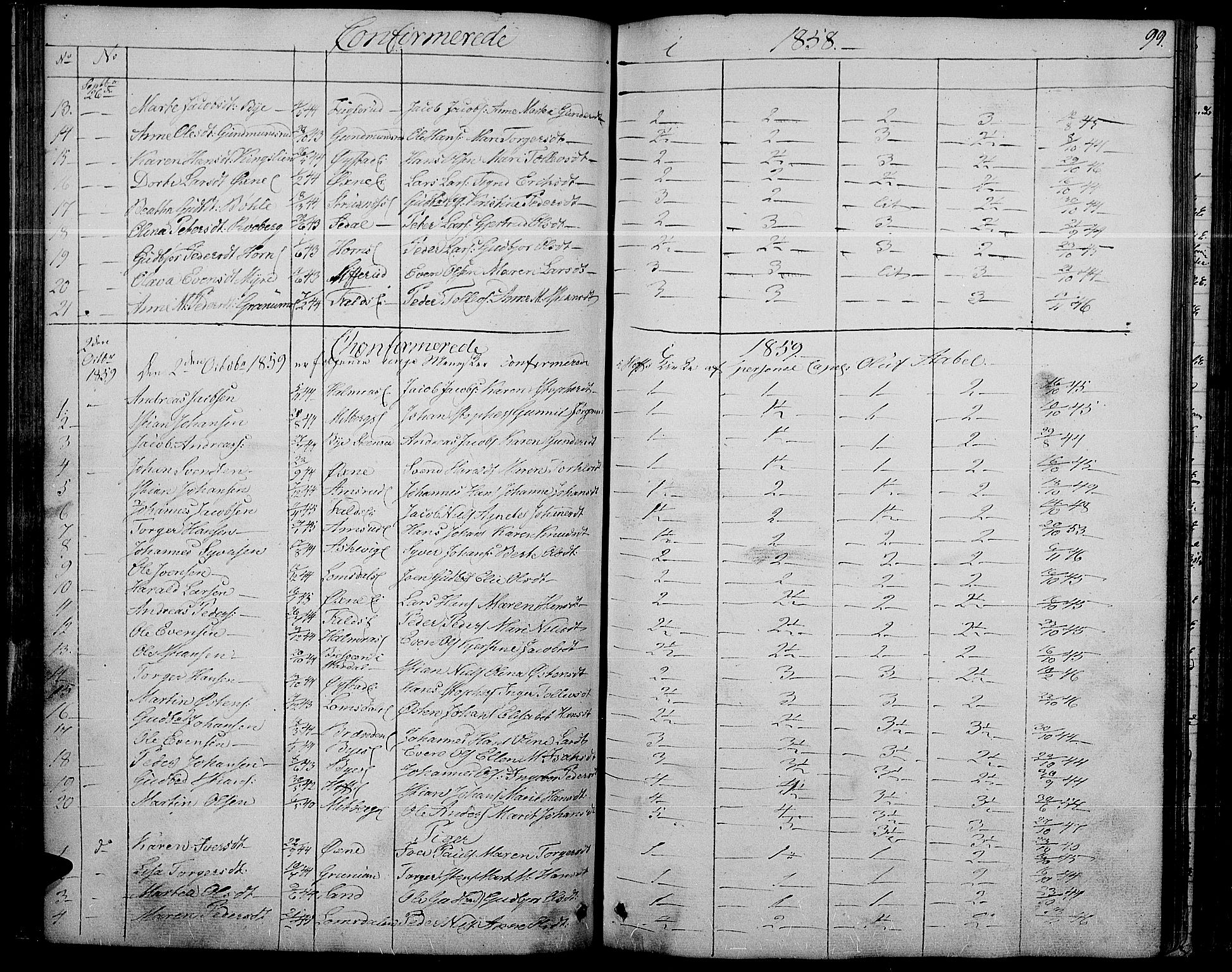 SAH, Søndre Land prestekontor, L/L0001: Klokkerbok nr. 1, 1849-1883, s. 99