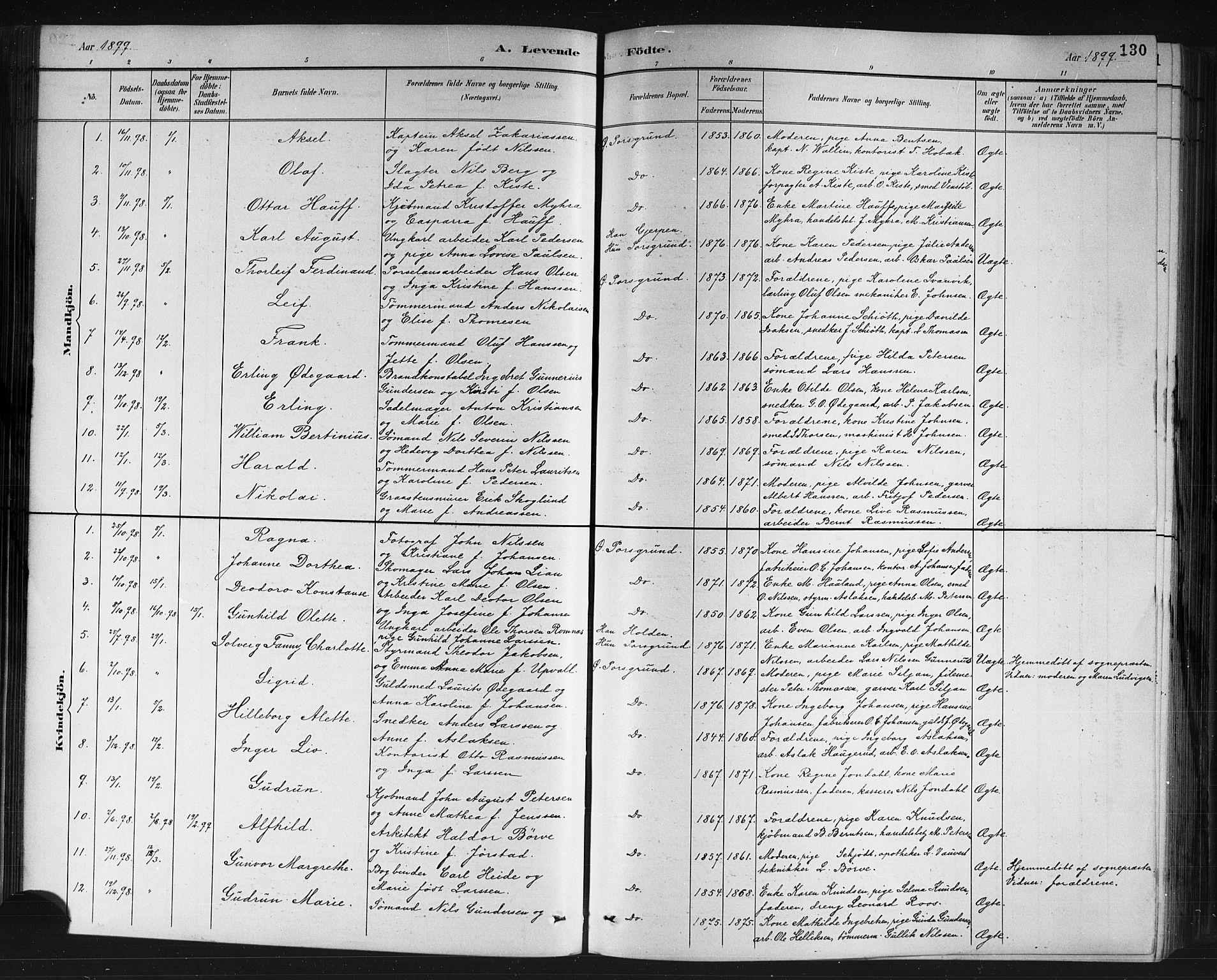 SAKO, Porsgrunn kirkebøker , G/Gb/L0005: Klokkerbok nr. II 5, 1883-1915, s. 130