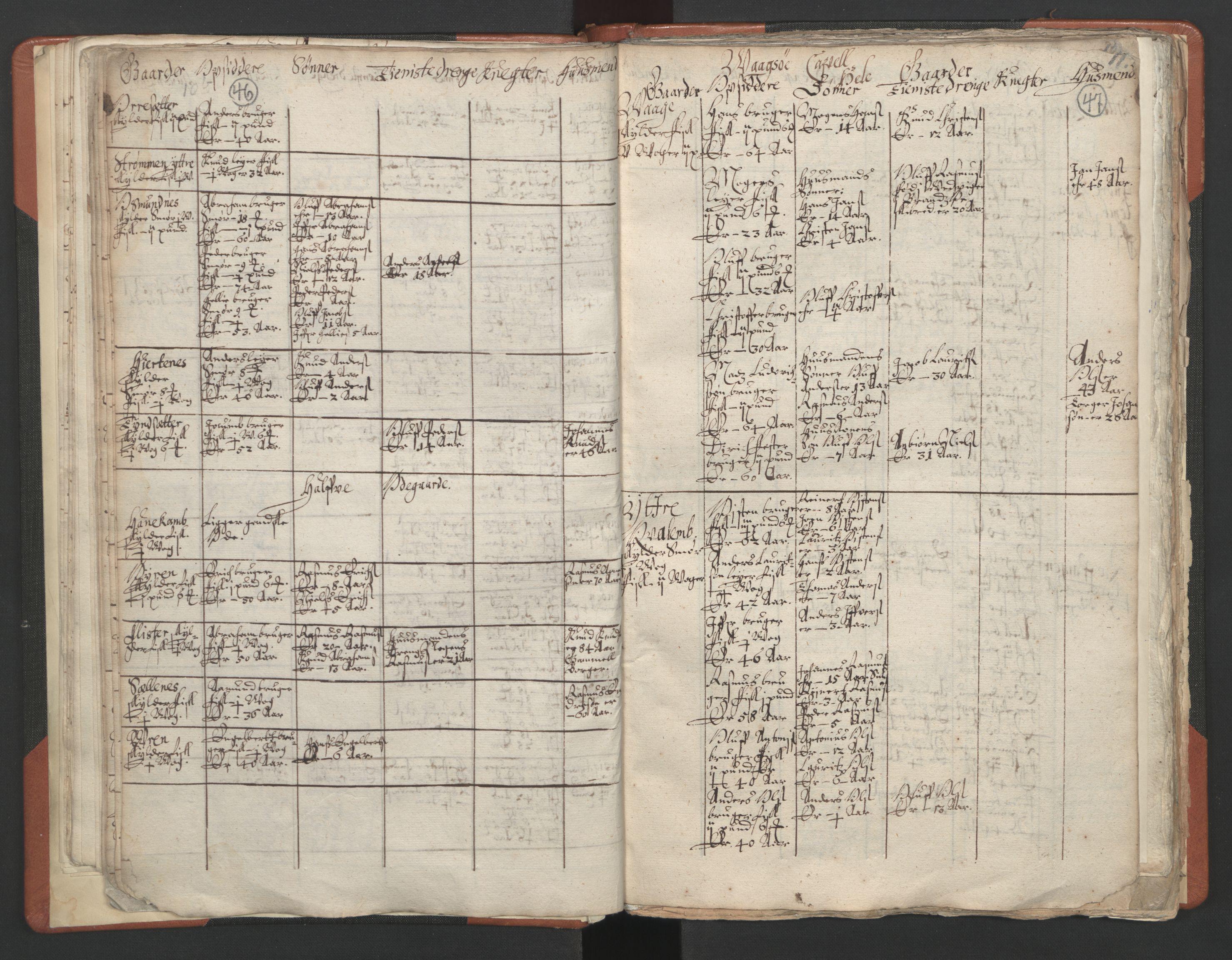 RA, Sogneprestenes manntall 1664-1666, nr. 25: Nordfjord prosti, 1664-1666, s. 46-47