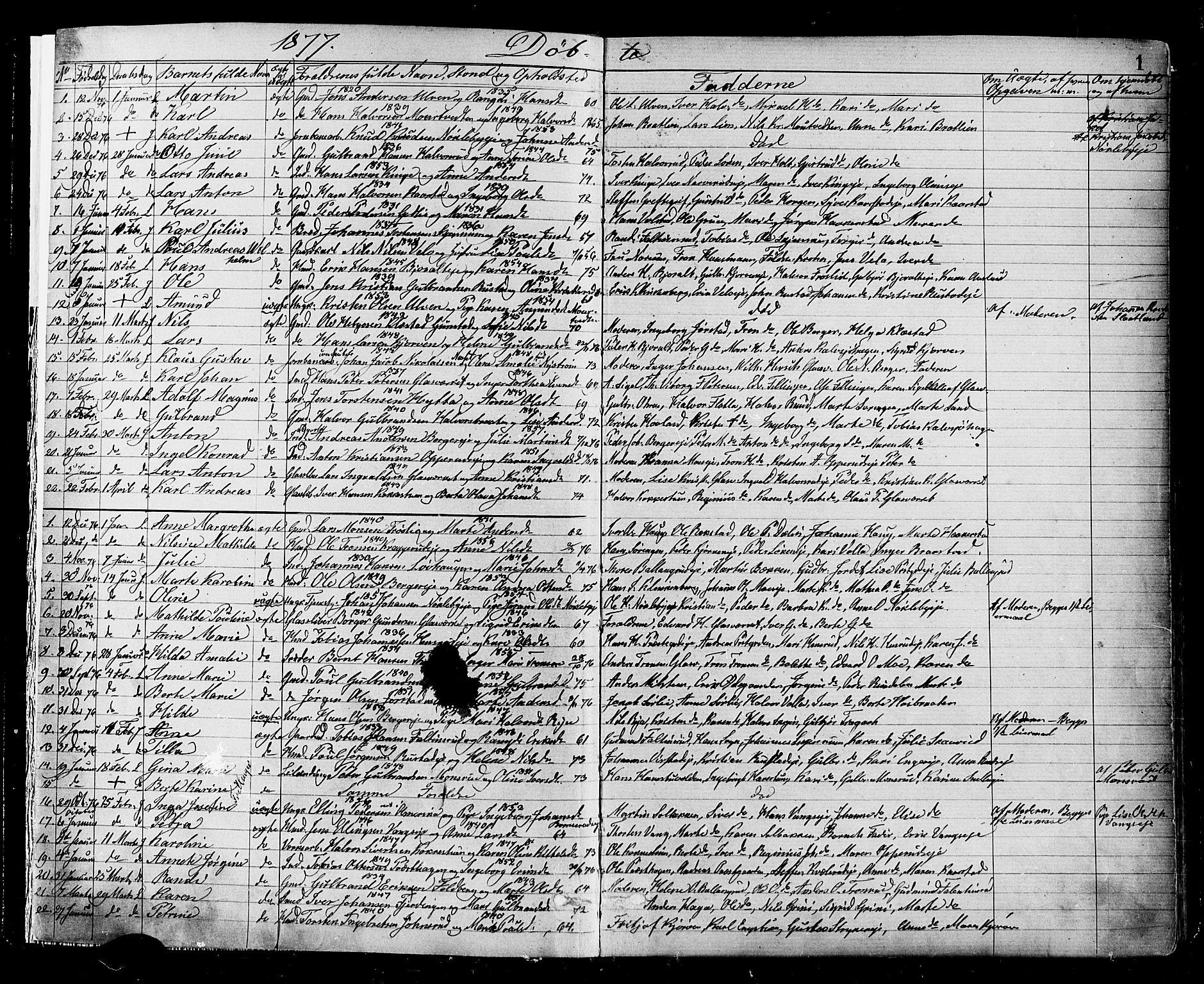 SAH, Jevnaker prestekontor, Ministerialbok nr. 8, 1877-1890, s. 1