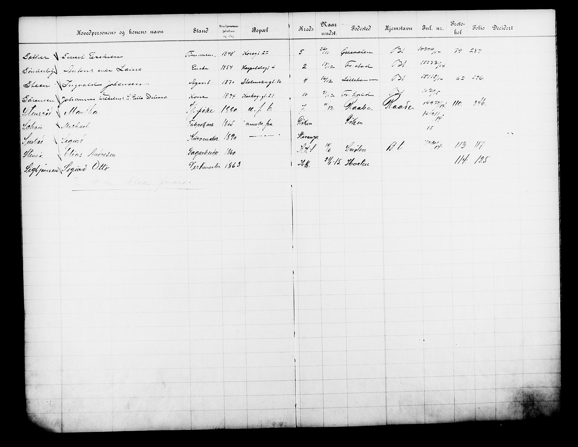 OBA, Fattigvesenet, Fb/L0033: Hjemstavnsregister, 1914, s. 254