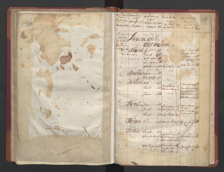 RA, Manntallet 1701, nr. 11: Nordmøre fogderi og Romsdal fogderi, 1701, s. 154-155