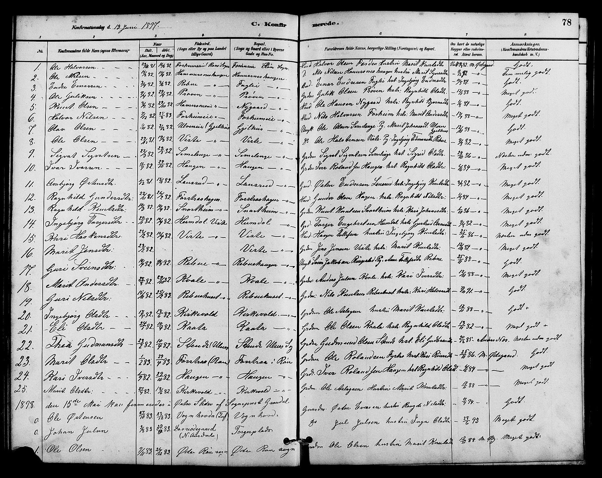 SAH, Vestre Slidre prestekontor, Klokkerbok nr. 5, 1881-1913, s. 78