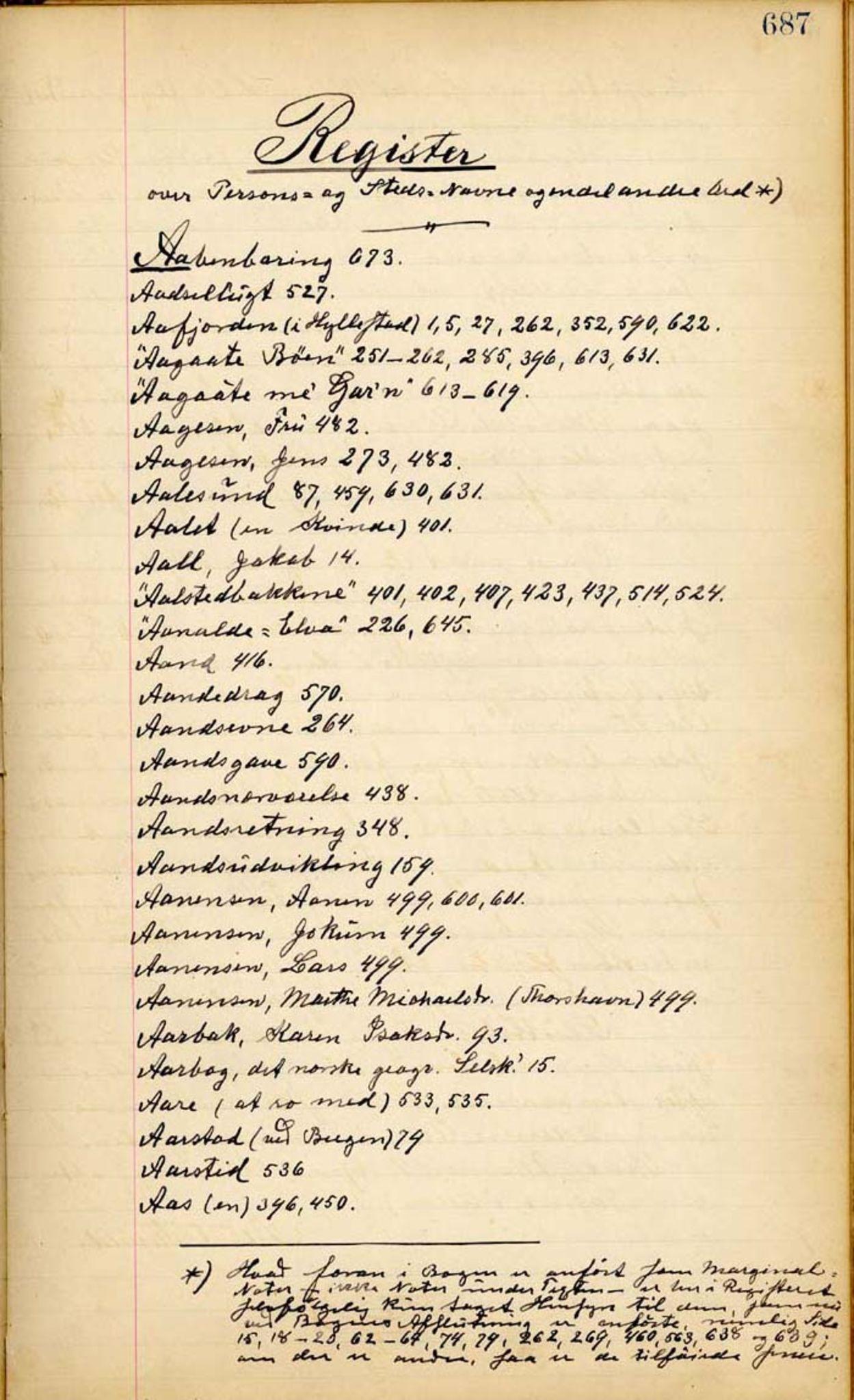 LOK, Bernt Askevolds samling (Askvoll bibliotek), 1846-1926, s. 687