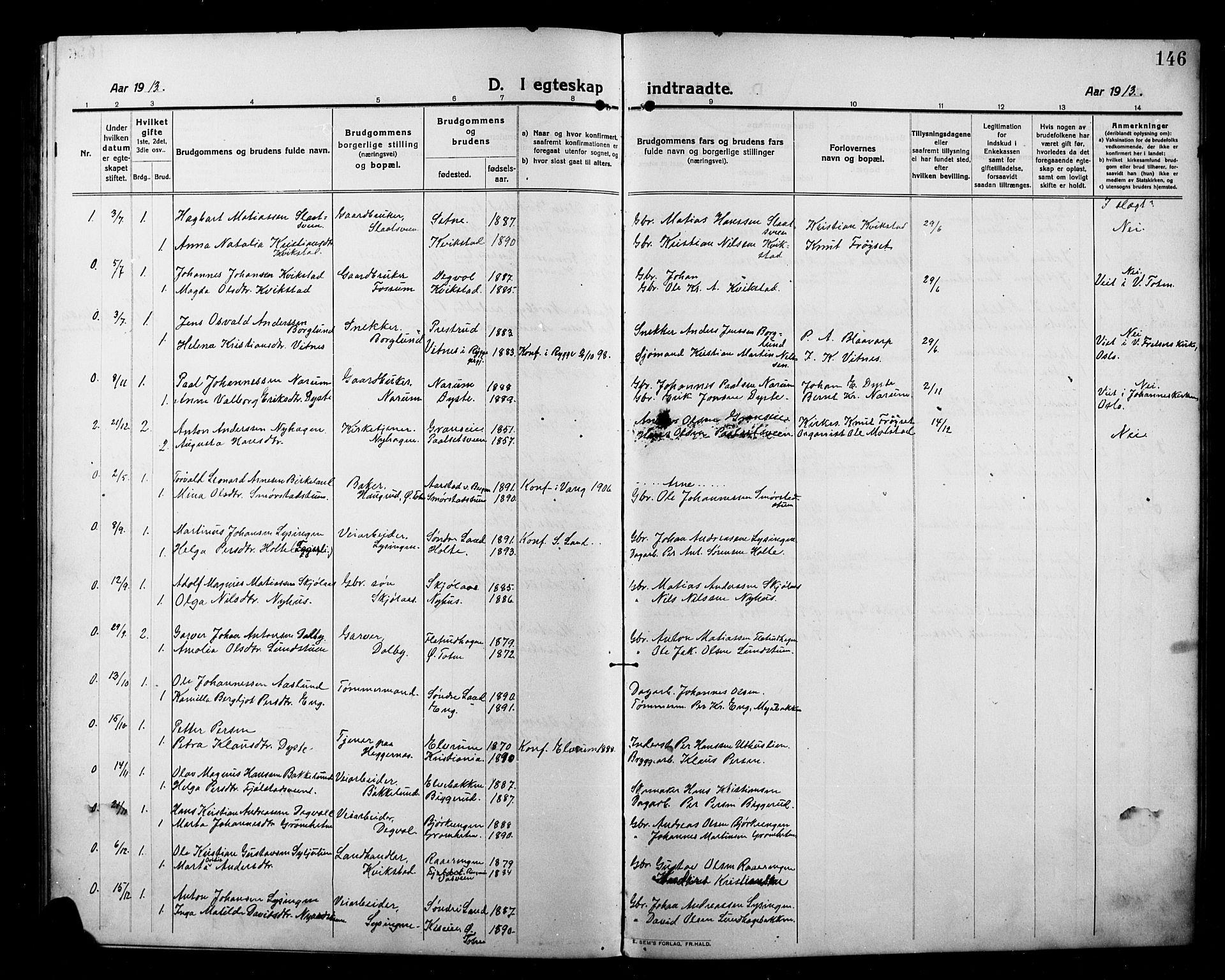 SAH, Kolbu prestekontor, Klokkerbok nr. 1, 1912-1925, s. 146