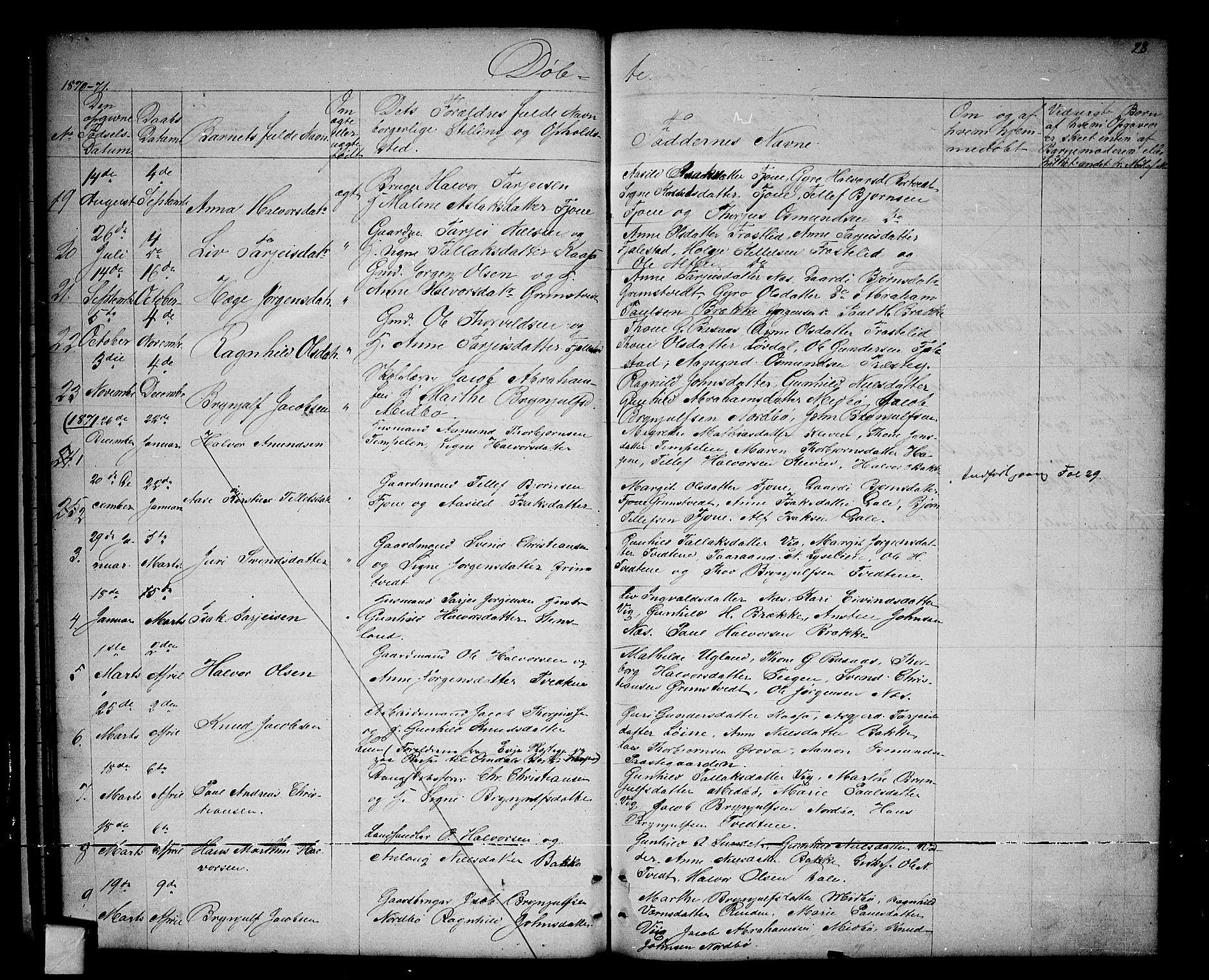 SAKO, Nissedal kirkebøker, G/Ga/L0002: Klokkerbok nr. I 2, 1861-1887, s. 28