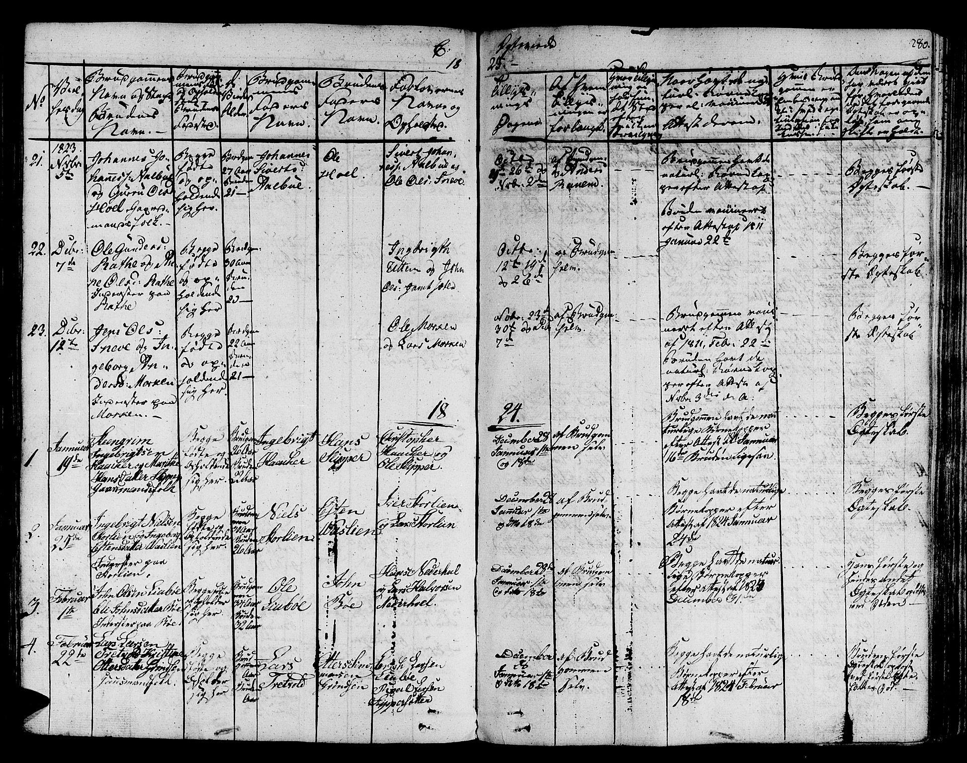 SAT, Ministerialprotokoller, klokkerbøker og fødselsregistre - Sør-Trøndelag, 678/L0897: Ministerialbok nr. 678A06-07, 1821-1847, s. 280