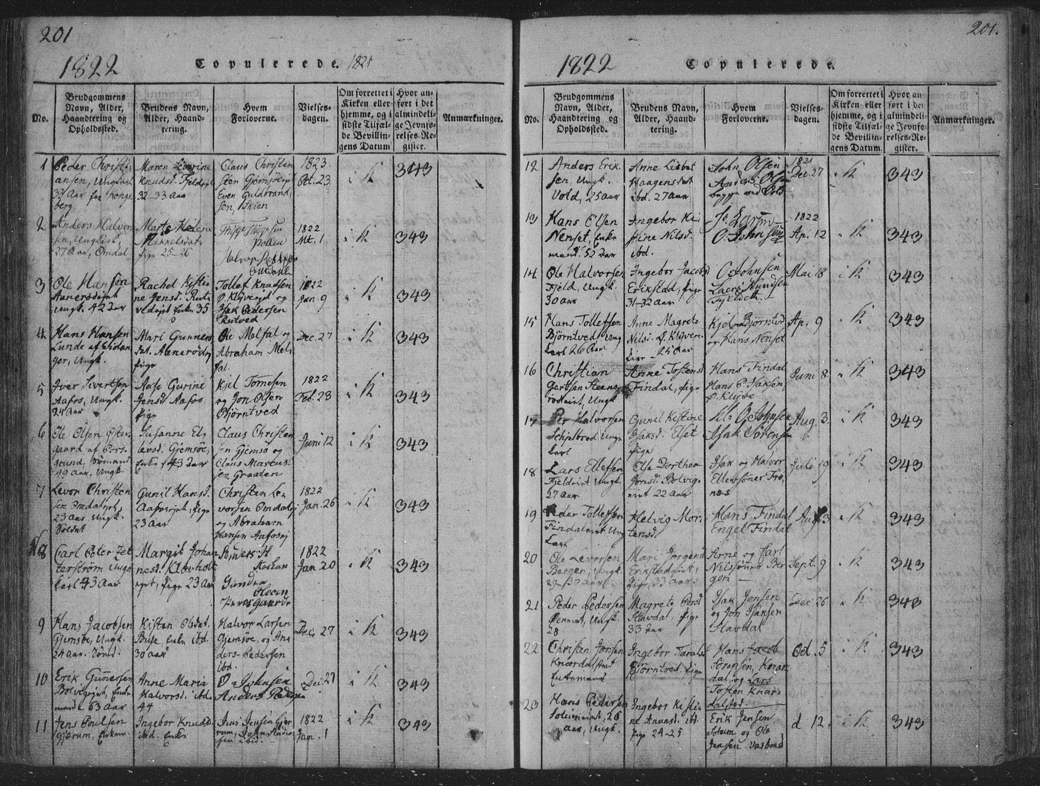 SAKO, Solum kirkebøker, F/Fa/L0004: Ministerialbok nr. I 4, 1814-1833, s. 201