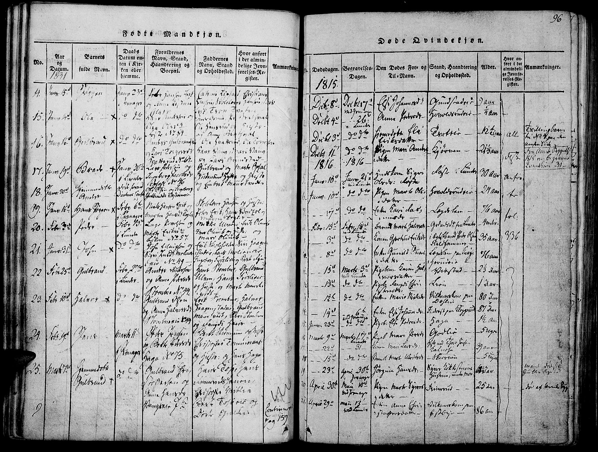 SAH, Jevnaker prestekontor, Ministerialbok nr. 5, 1815-1837, s. 96