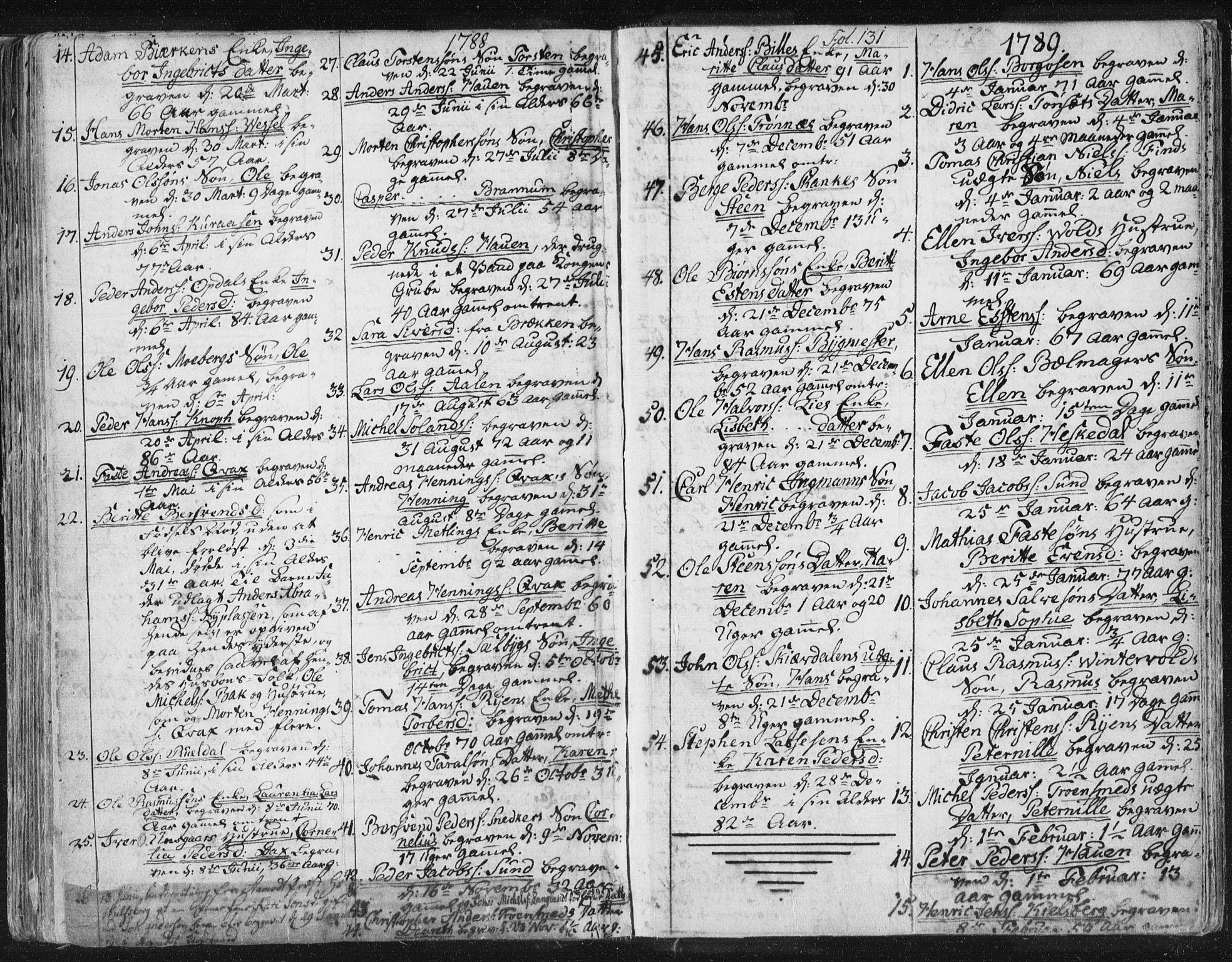 SAT, Ministerialprotokoller, klokkerbøker og fødselsregistre - Sør-Trøndelag, 681/L0926: Ministerialbok nr. 681A04, 1767-1797, s. 131