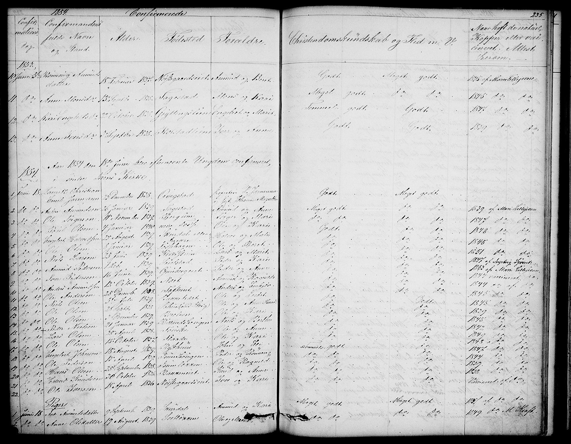 SAH, Sør-Fron prestekontor, H/Ha/Hab/L0001: Klokkerbok nr. 1, 1844-1863, s. 235