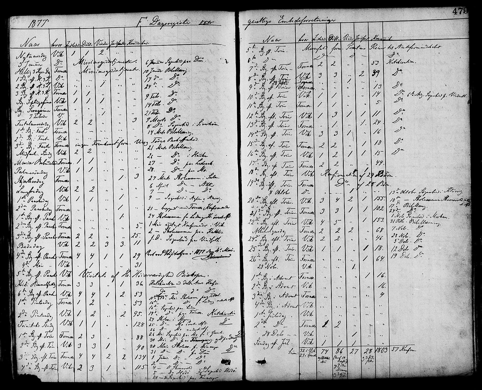 SAT, Ministerialprotokoller, klokkerbøker og fødselsregistre - Nord-Trøndelag, 773/L0616: Ministerialbok nr. 773A07, 1870-1887, s. 479