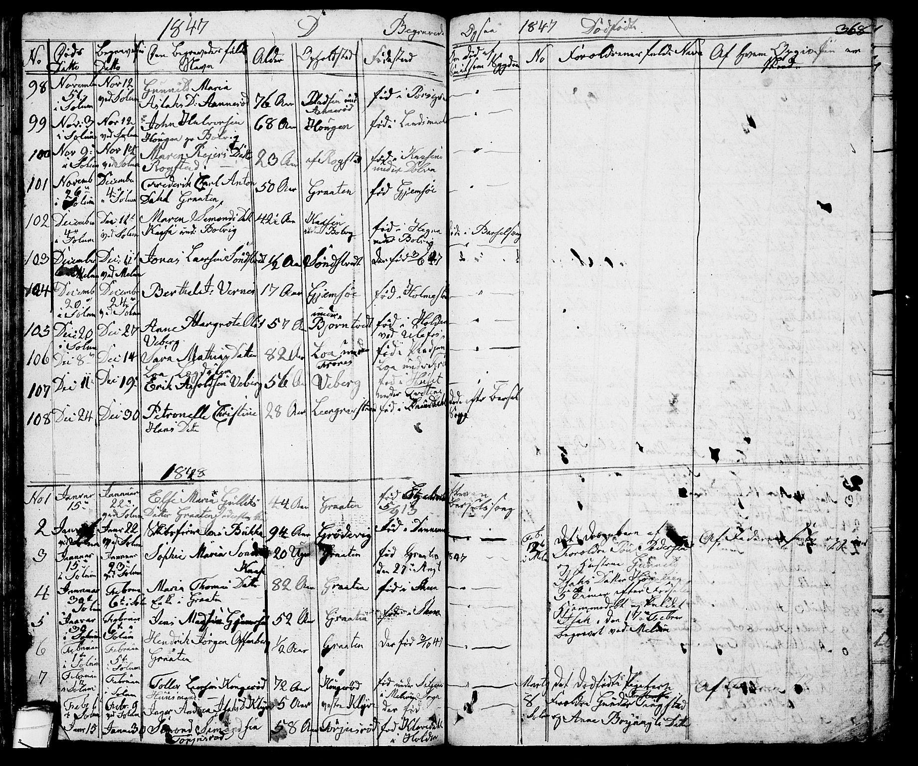 SAKO, Solum kirkebøker, G/Ga/L0002: Klokkerbok nr. I 2, 1834-1848, s. 368