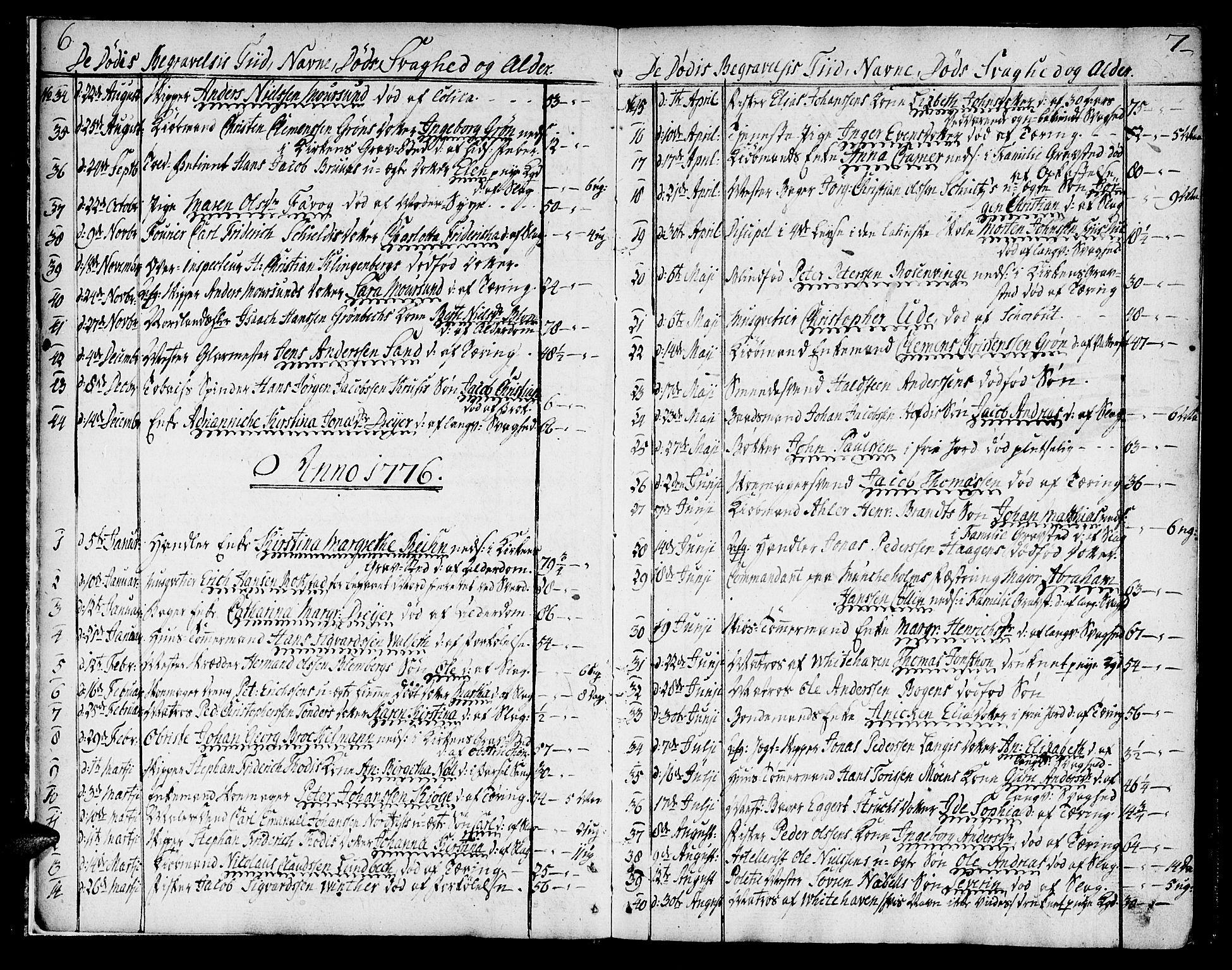 SAT, Ministerialprotokoller, klokkerbøker og fødselsregistre - Sør-Trøndelag, 602/L0106: Ministerialbok nr. 602A04, 1774-1814, s. 6-7