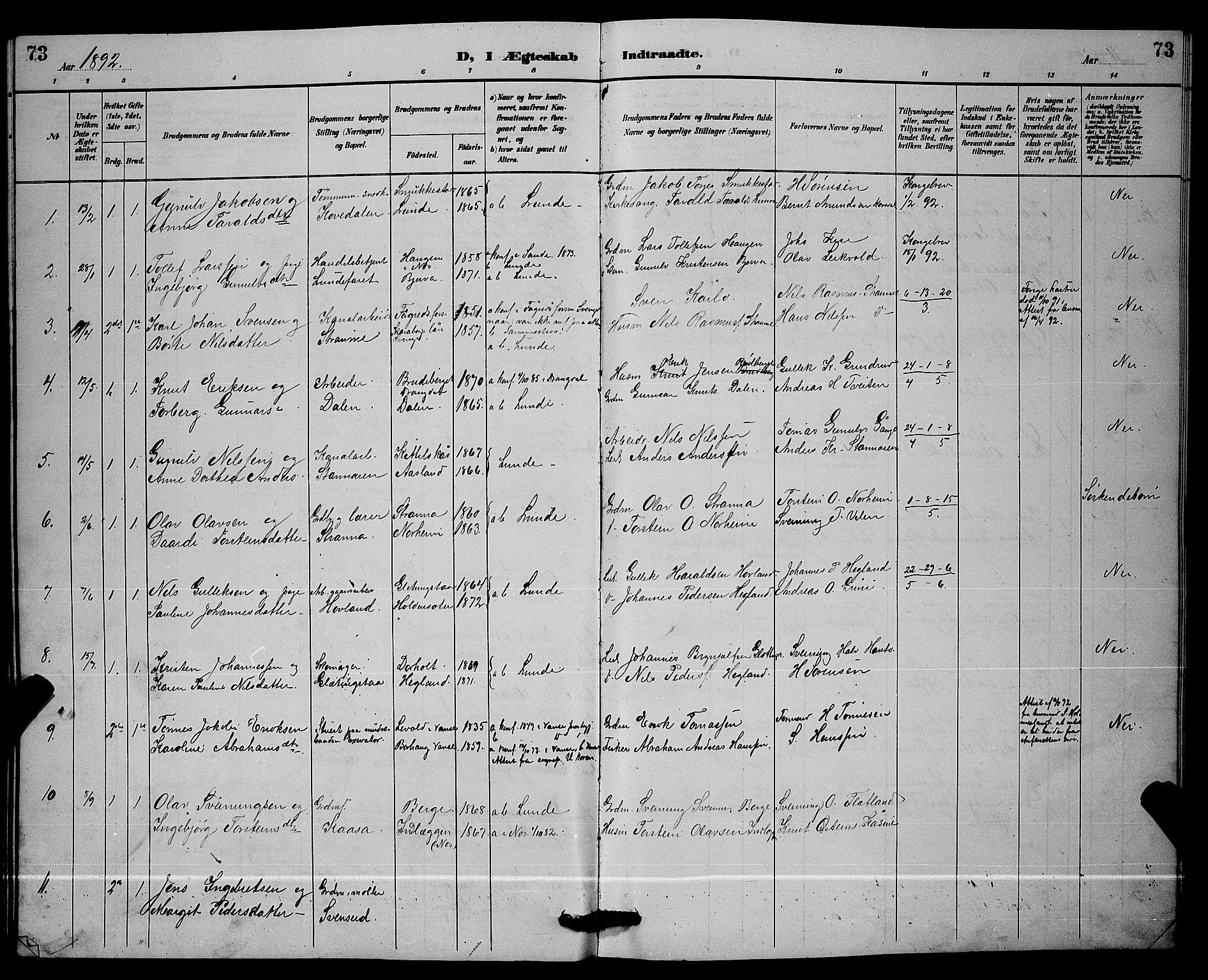 SAKO, Lunde kirkebøker, G/Ga/L0002: Klokkerbok nr. I 2, 1887-1896, s. 73
